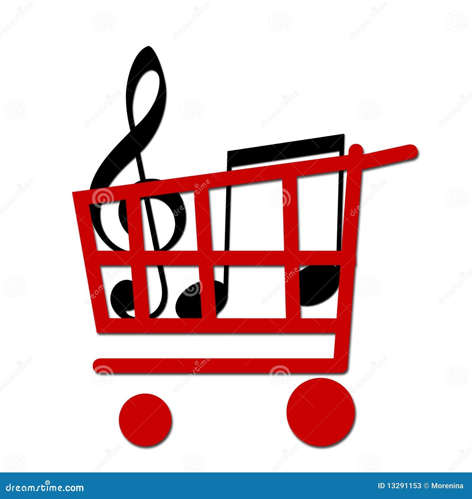 Zakup muzyka