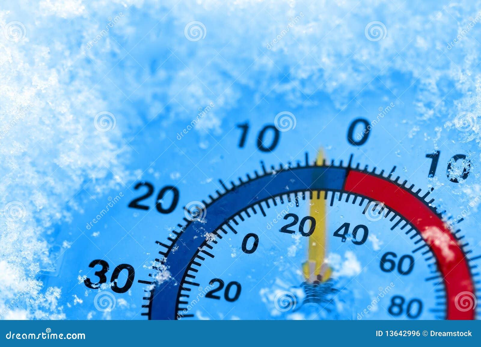 Zamarznięty termometr