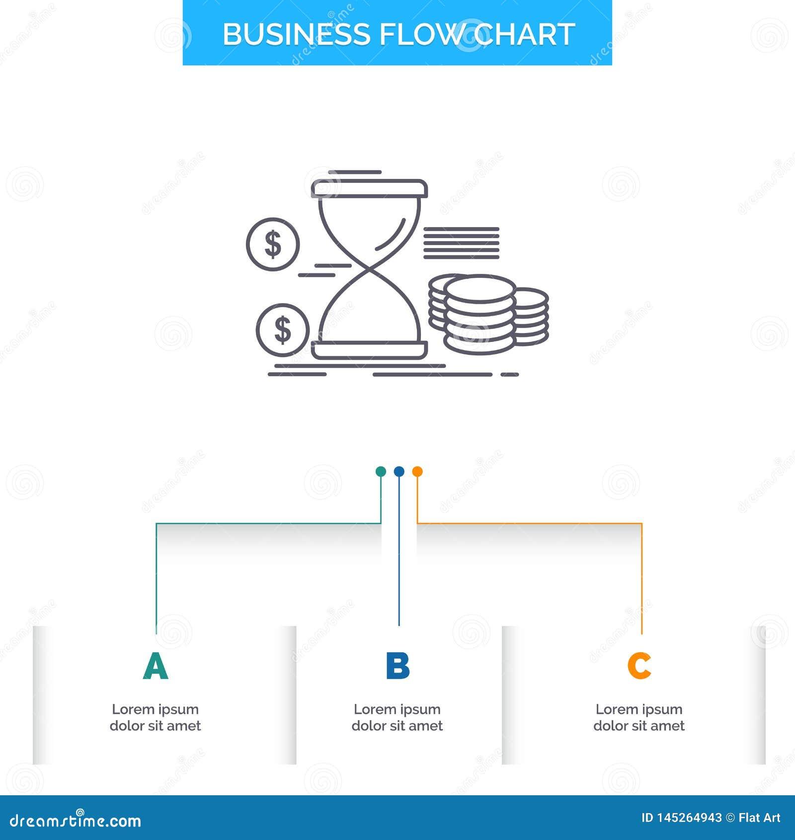 Zandloper, beheer, geld, tijd, het Ontwerp muntstukken van de Bedrijfsstroomgrafiek met 3 Stappen Lijnpictogram voor Presentatie