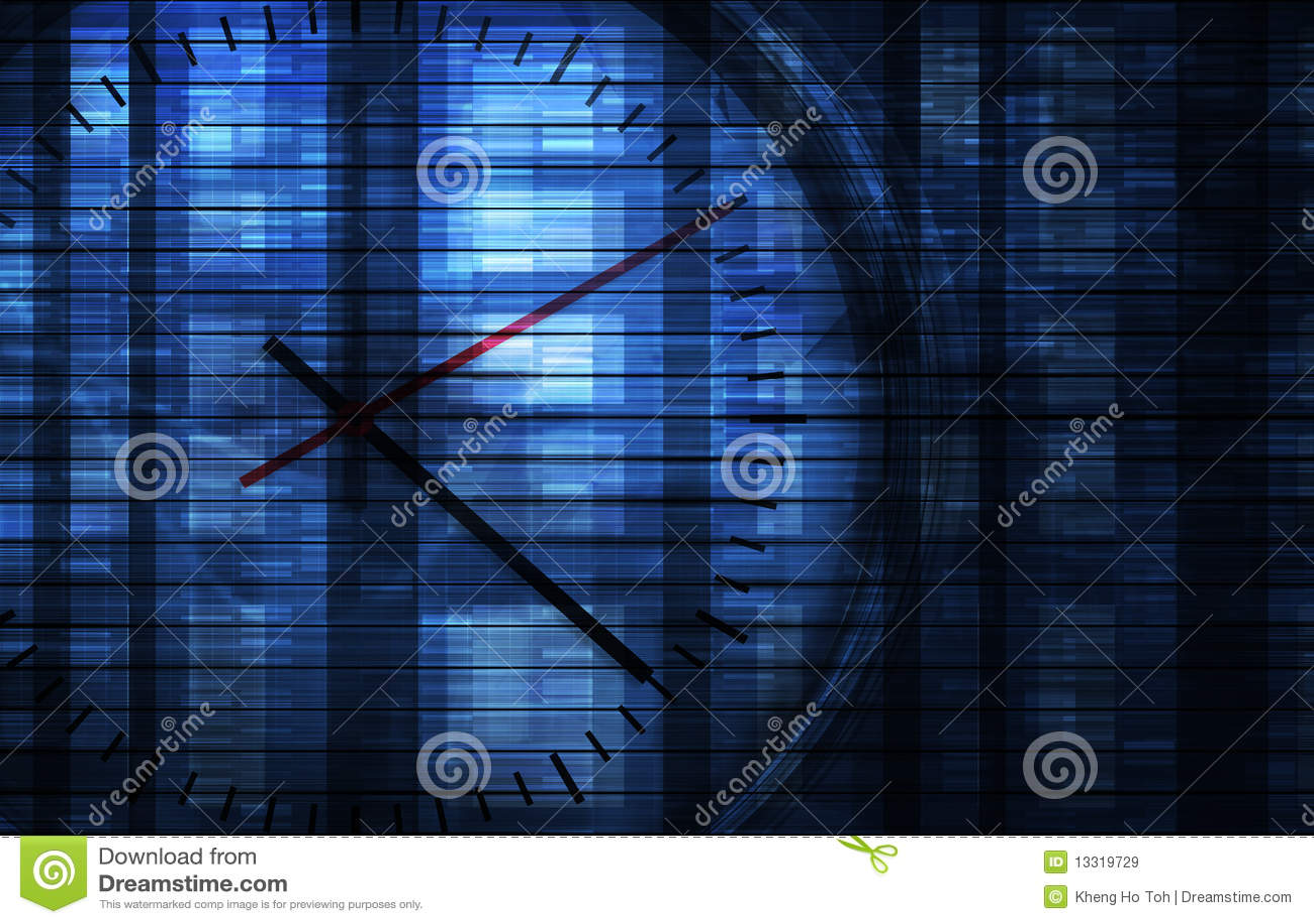 Zarządzanie czas