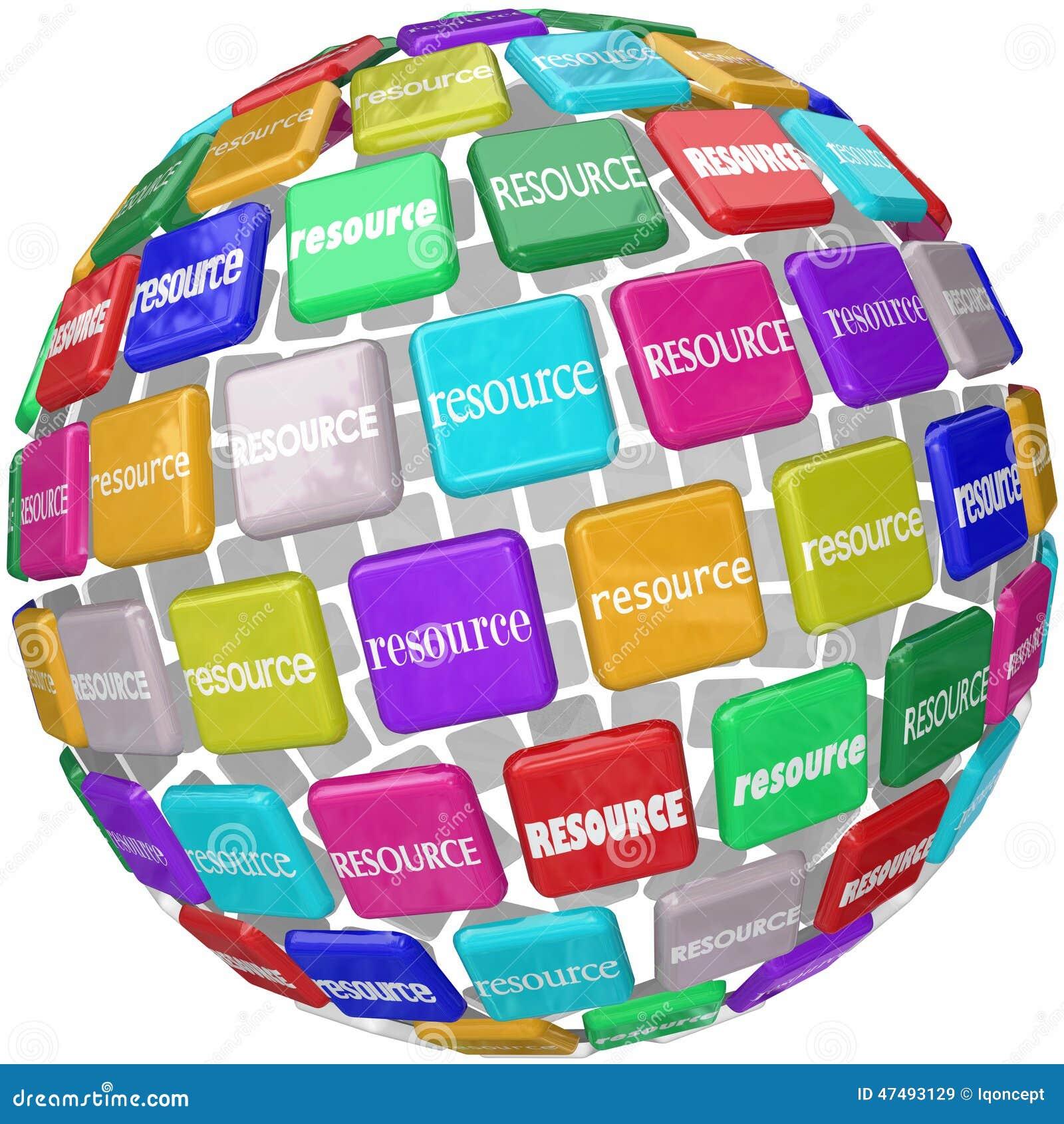 Zasoby słowa płytek kuli ziemskiej ważnej informaci dostępu umiejętności Kn