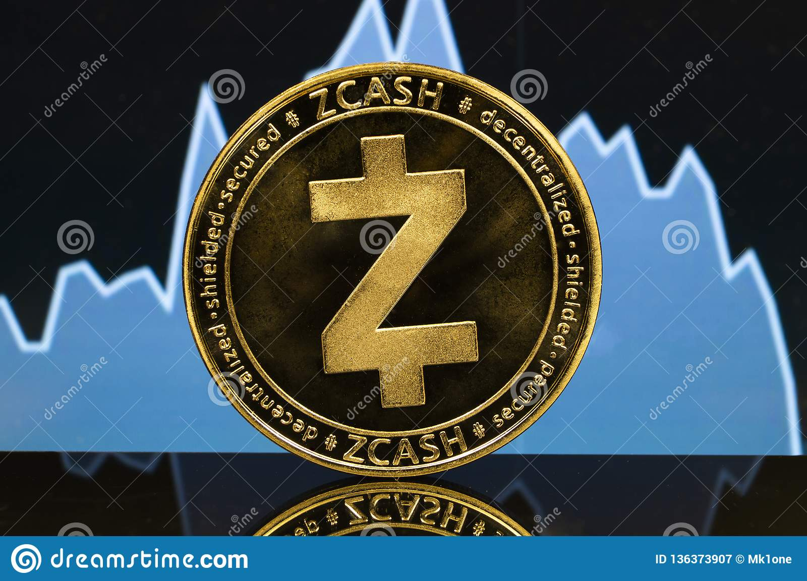 Zcash crypto currency exchange craven stakes 2021 bettingadvice