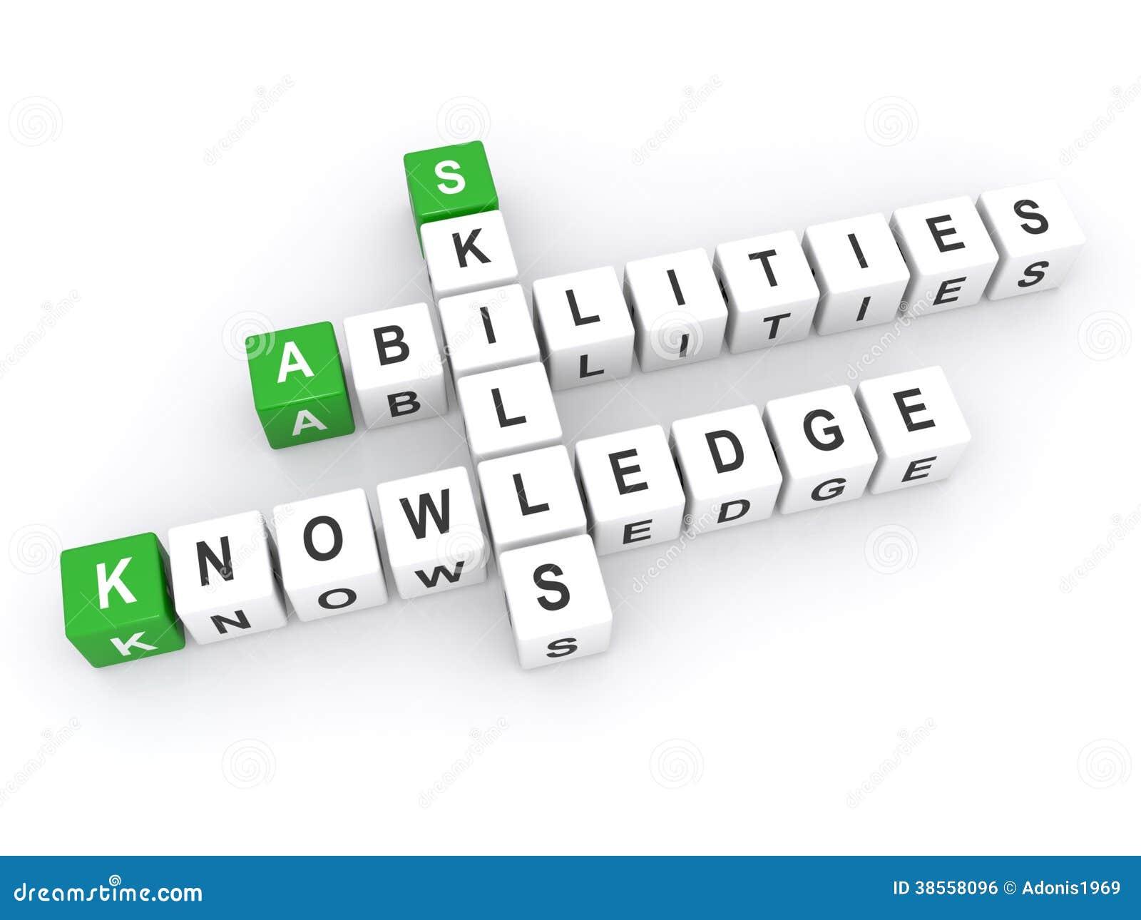 Zdolność, umiejętności i wiedza,