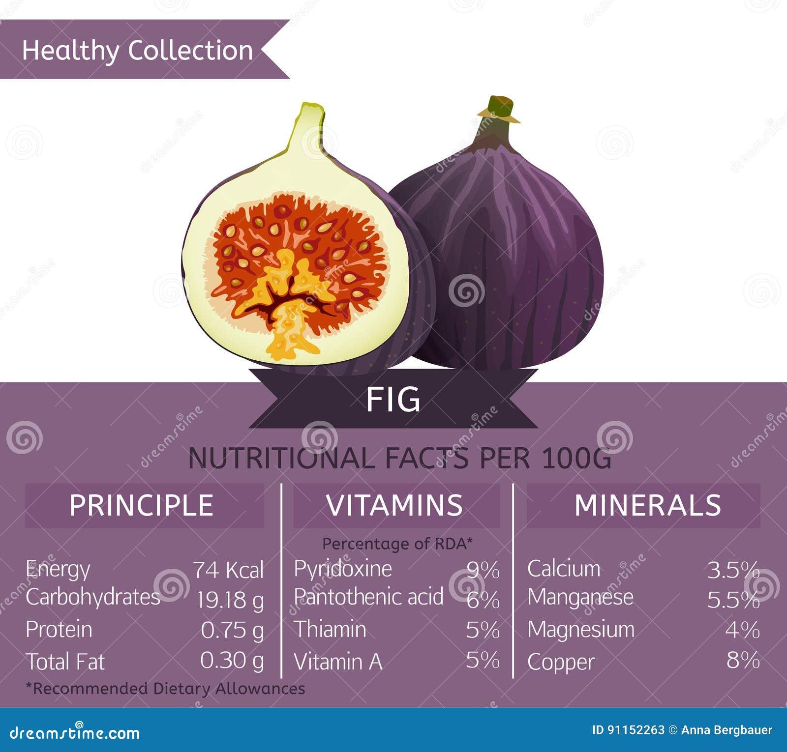 Zdrowe Inkasowe owoc