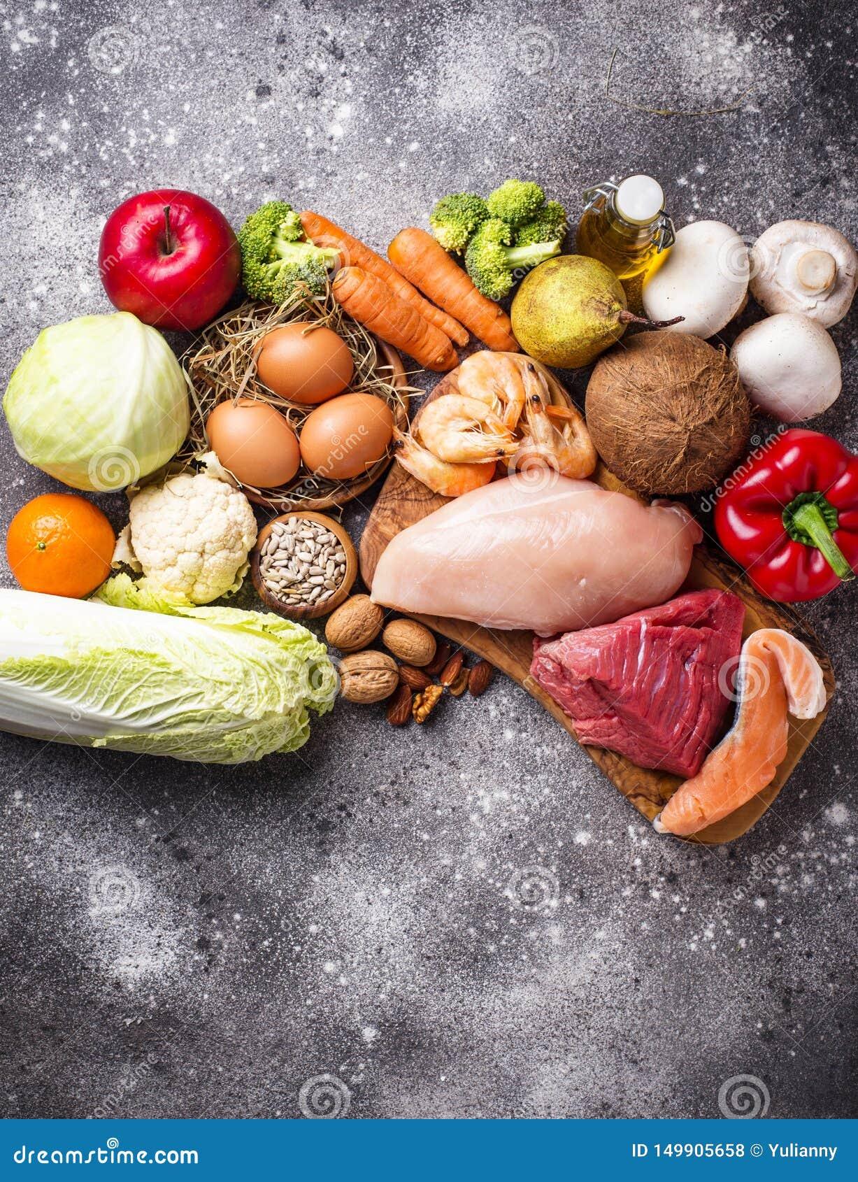 Zdrowi produkty dla paleo diety
