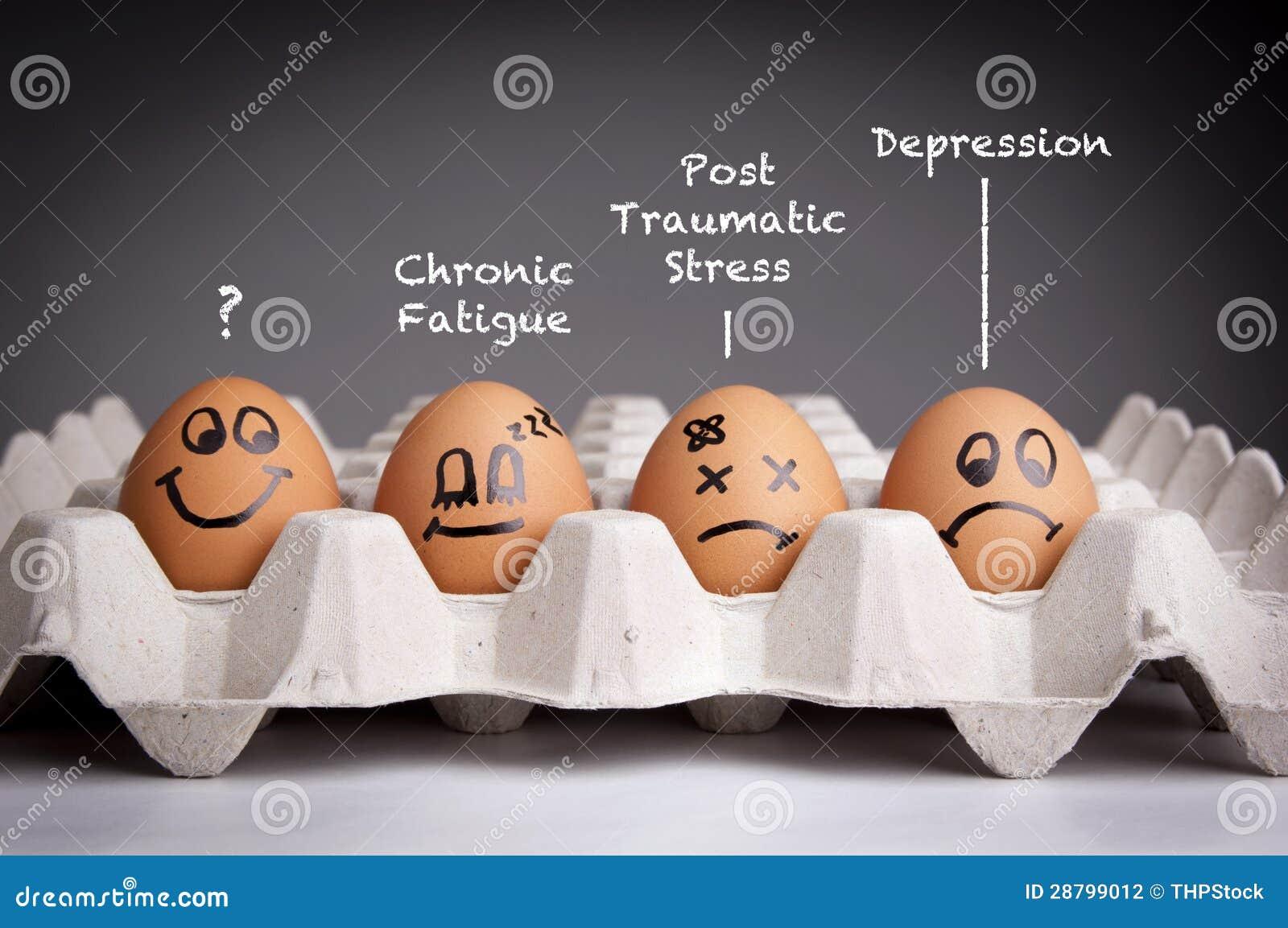 Zdrowia Psychicznego pojęcie