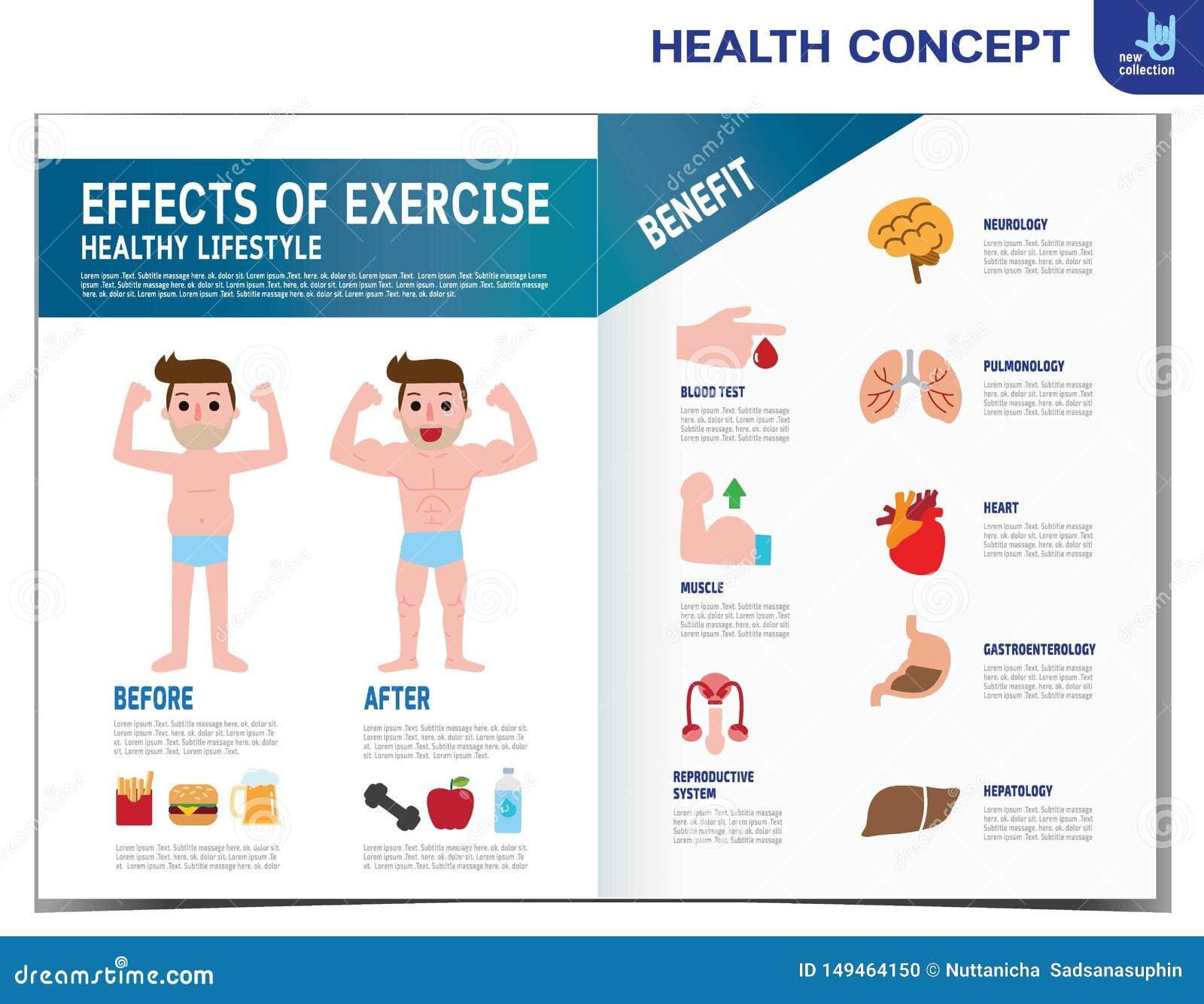 Zdrowie elementu projekta medyczna wektorowa infographic ilustracja