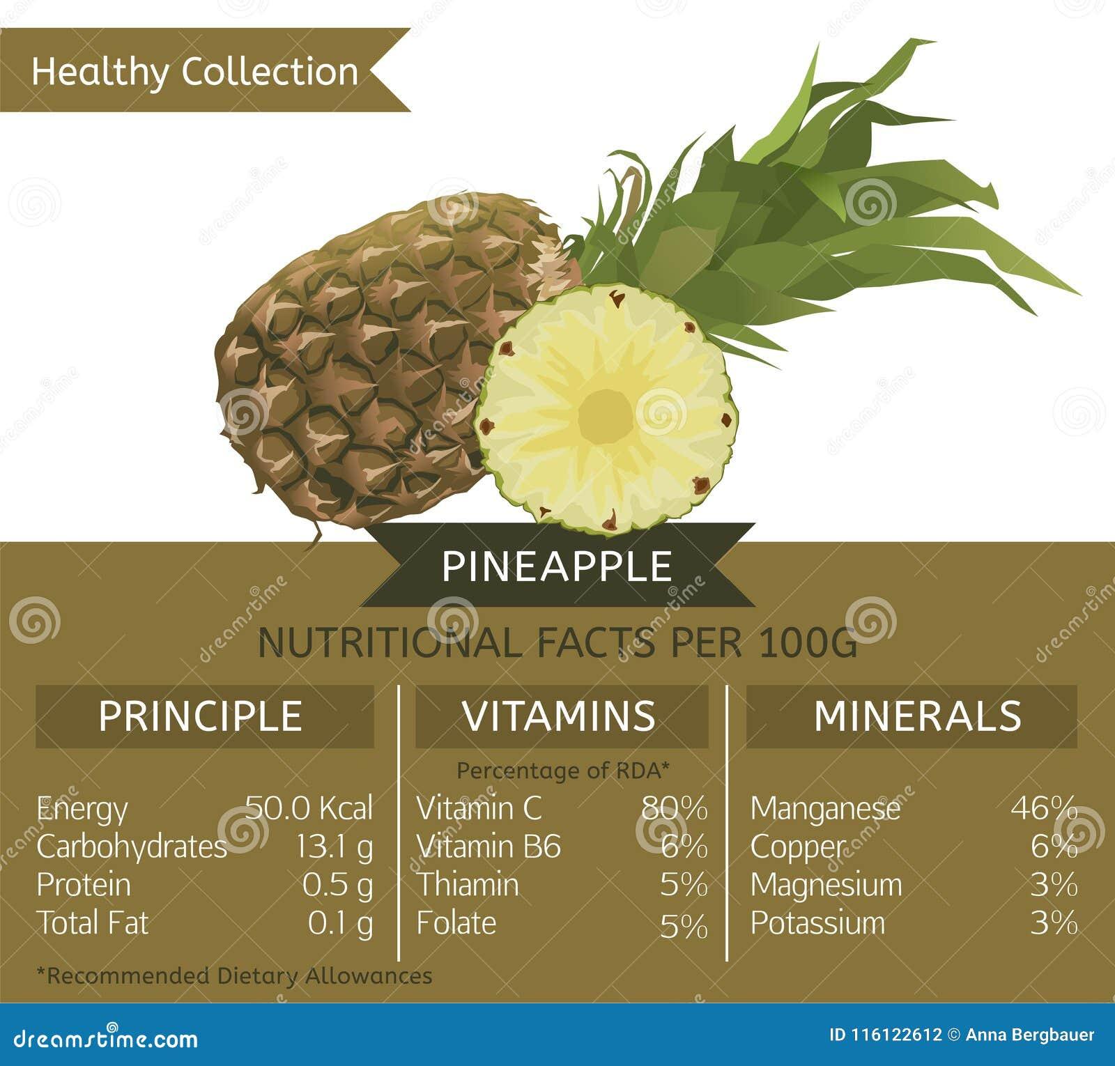 ananas c vitamin