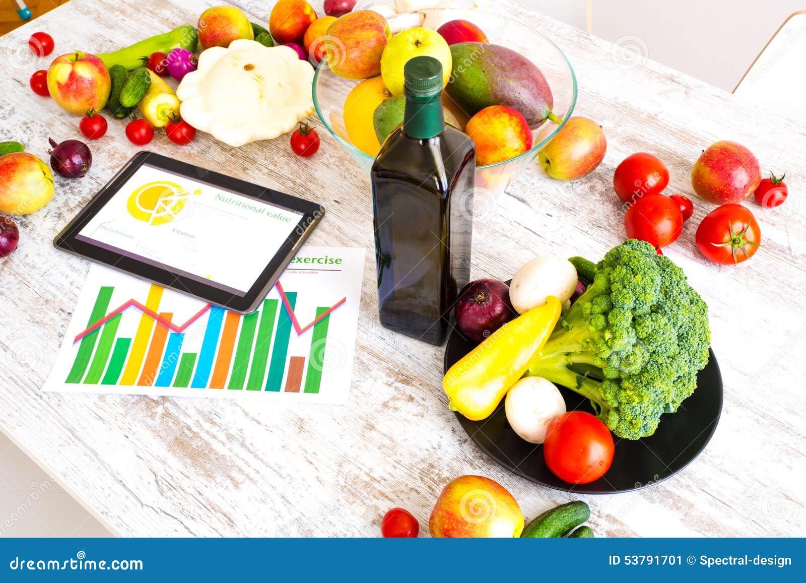 Zdrowy odżywianie i oprogramowania przewodnictwo