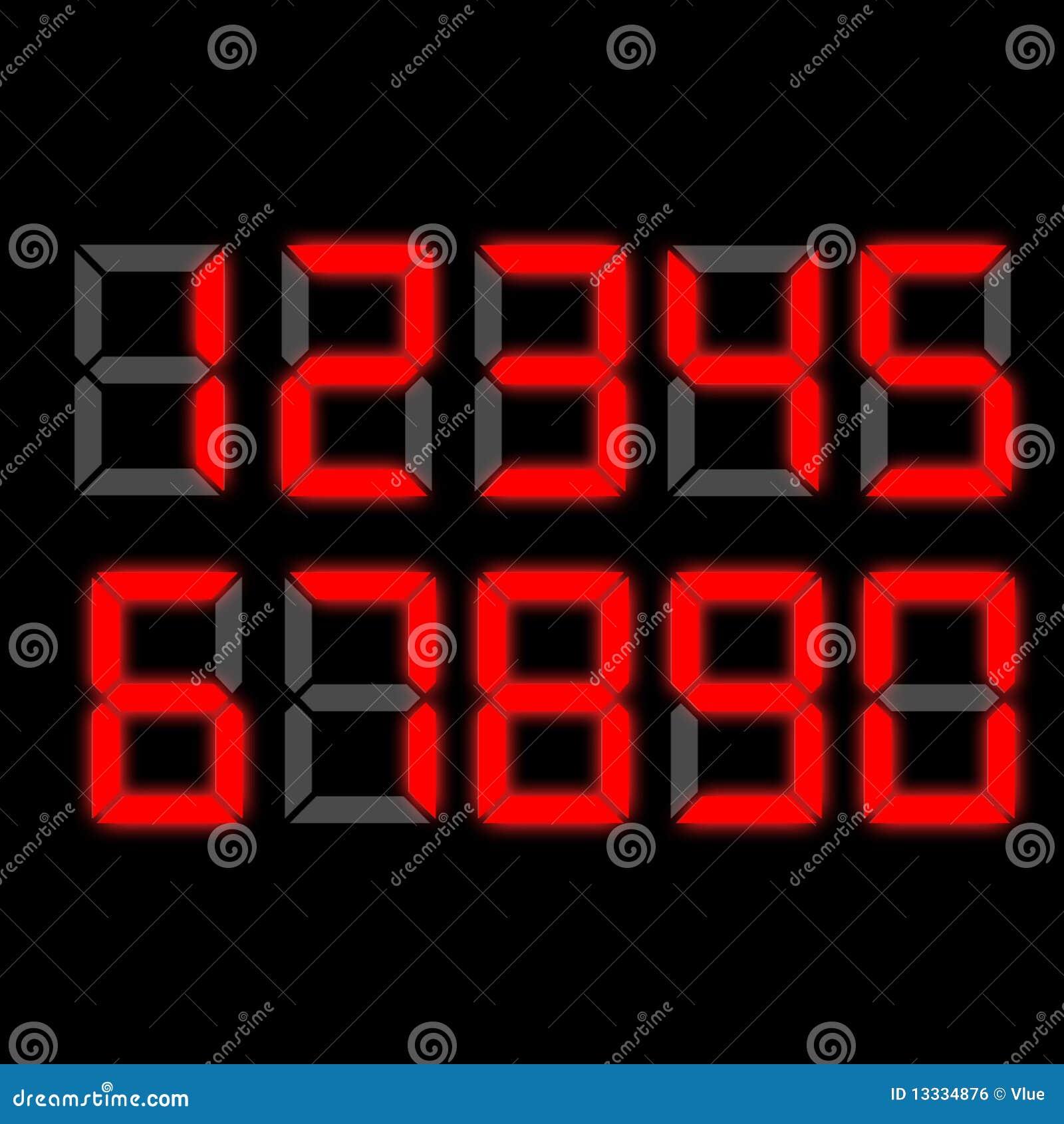 Zegarowe cyfrowe liczby