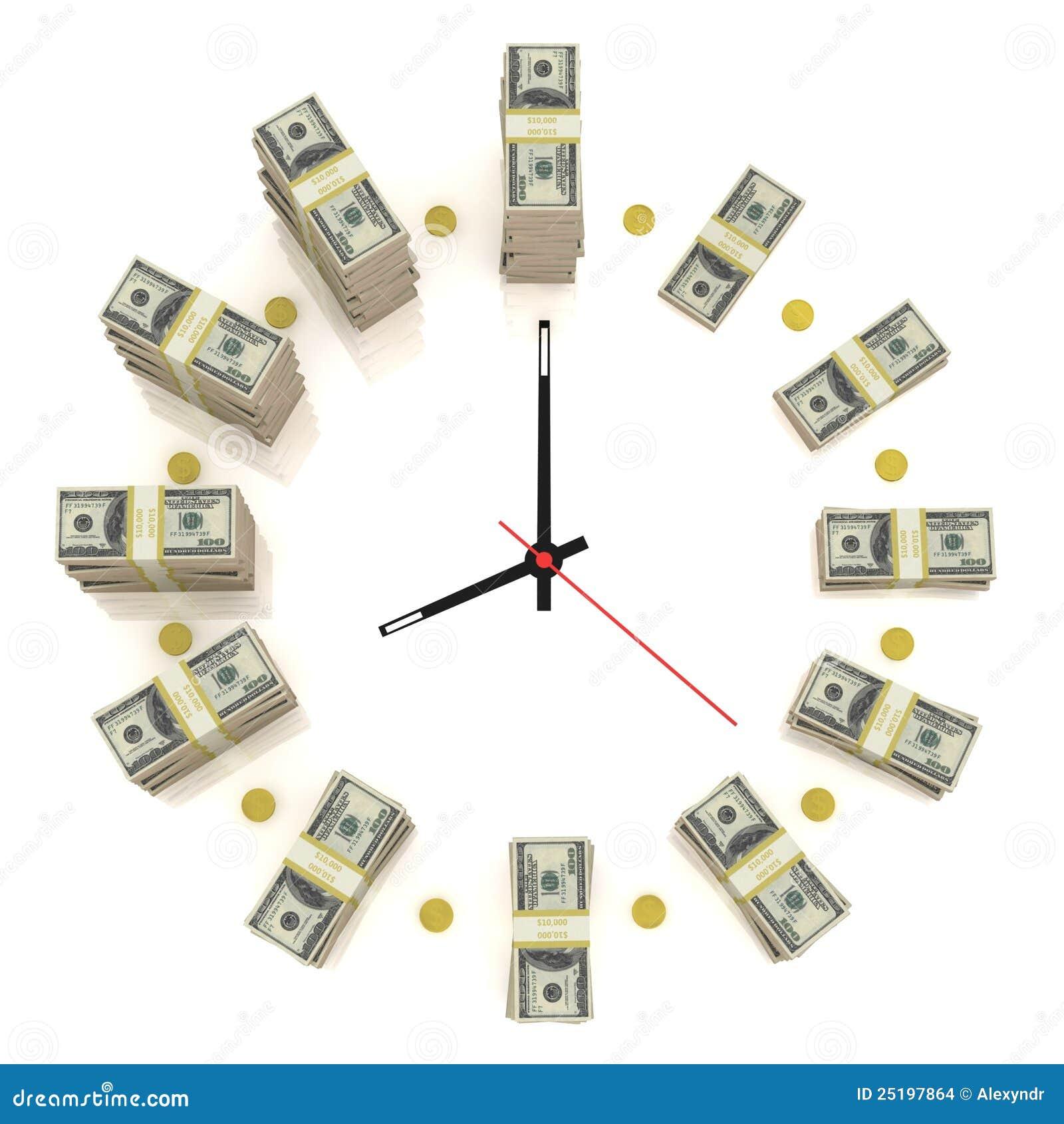 Zegarowy dolar