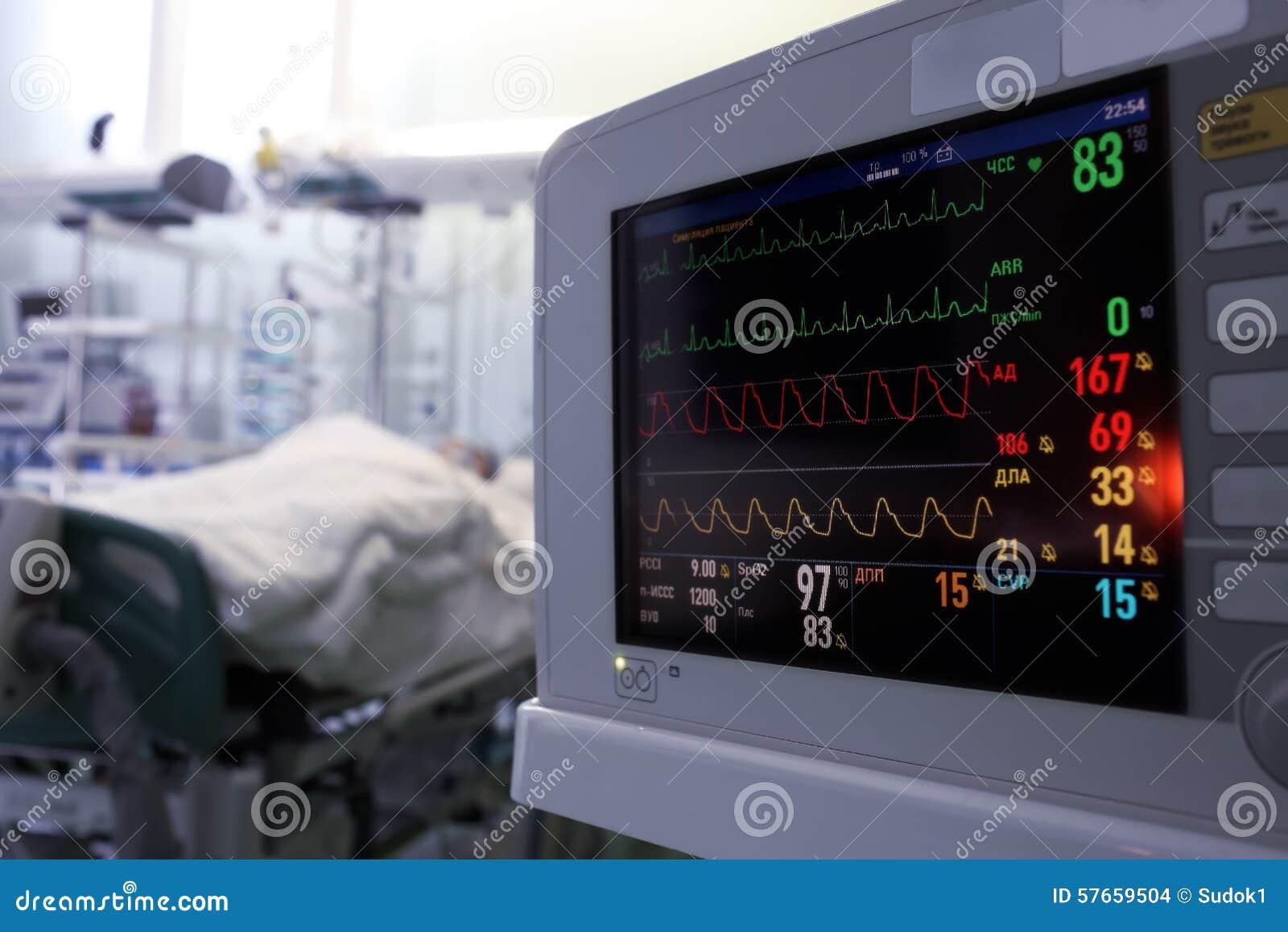 Zegarowy monitorowanie pacjenci w ICU