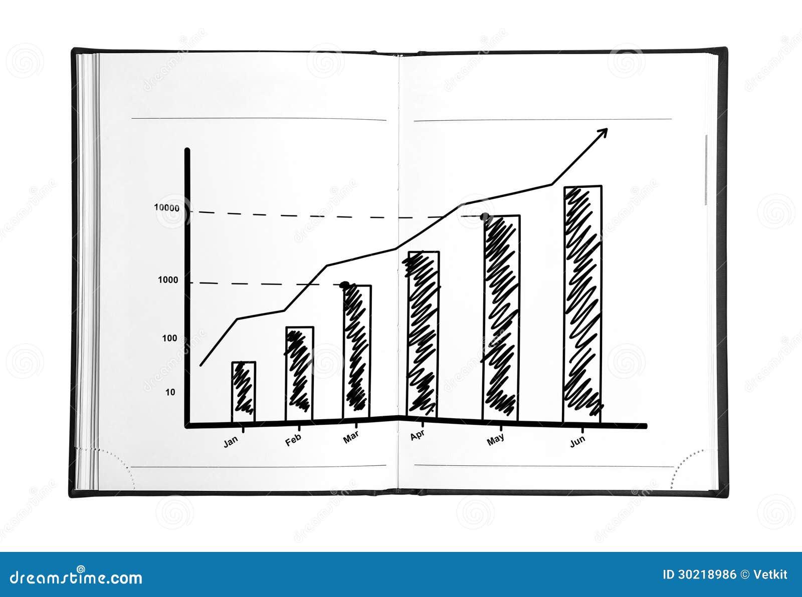 Zeichnungsdiagramm Des Wachstums Stockfoto - Bild von tagebuch ...