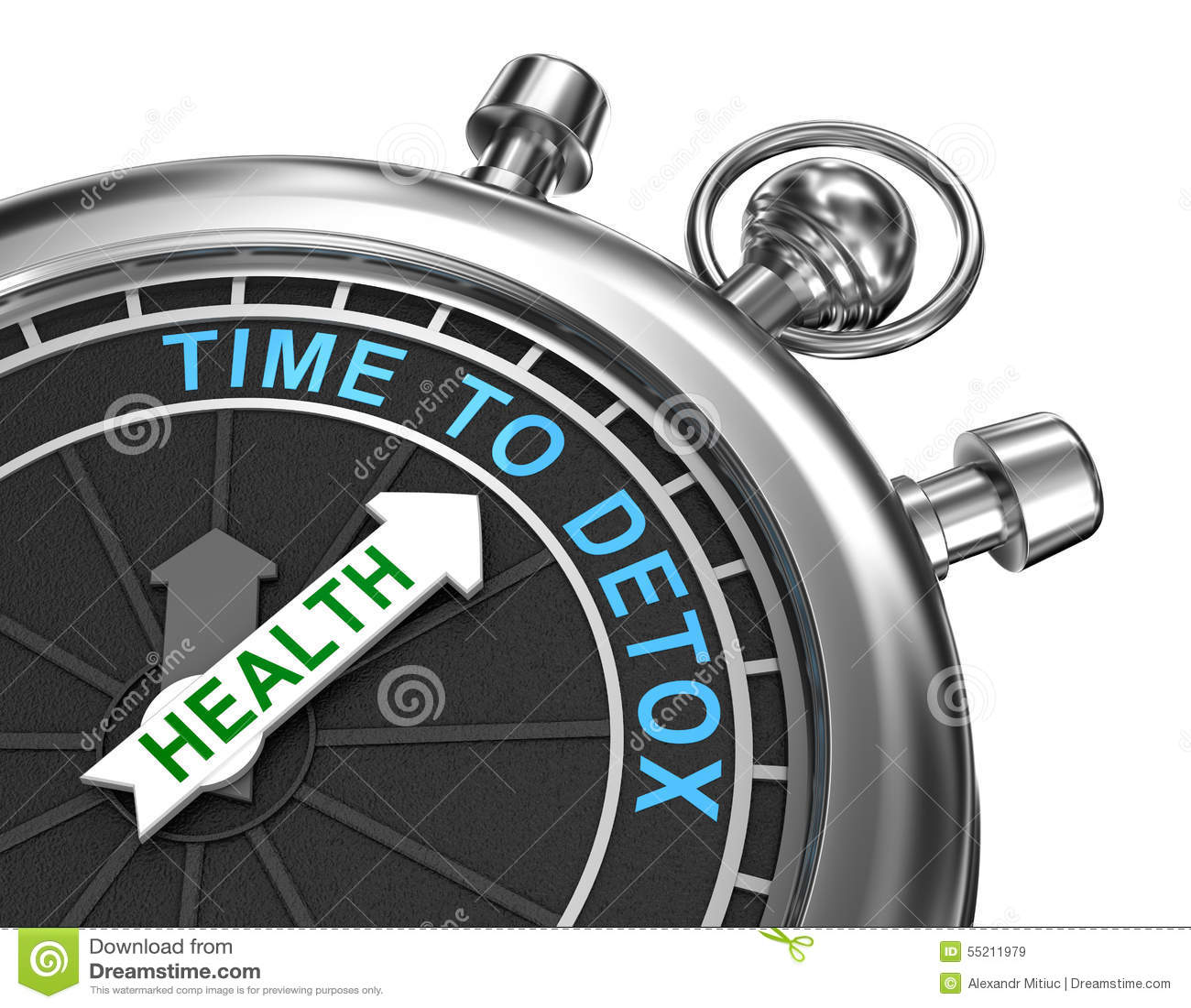 Zeit zum Detox, Konzept