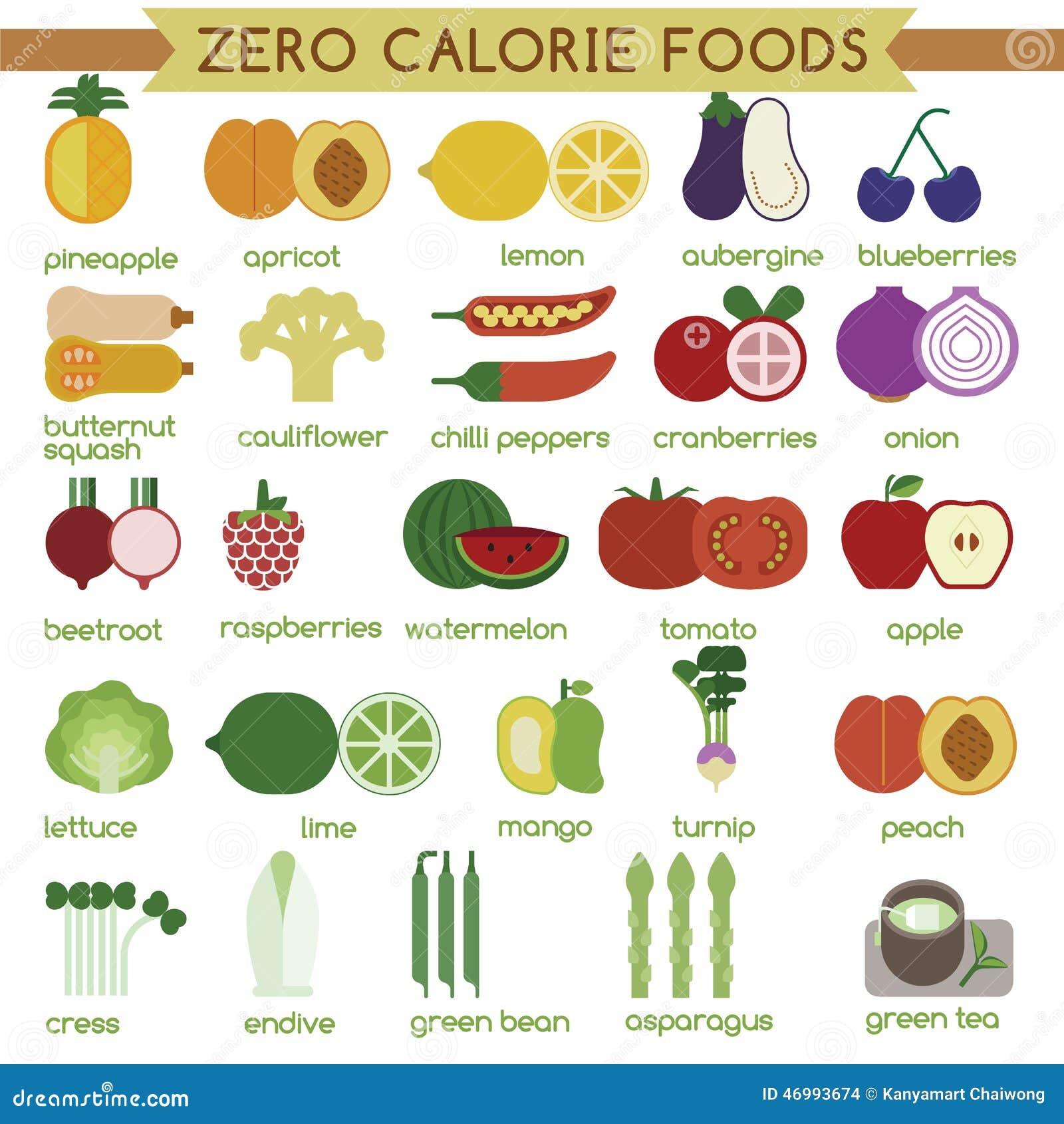 таблица продуктов повышенном холестерине