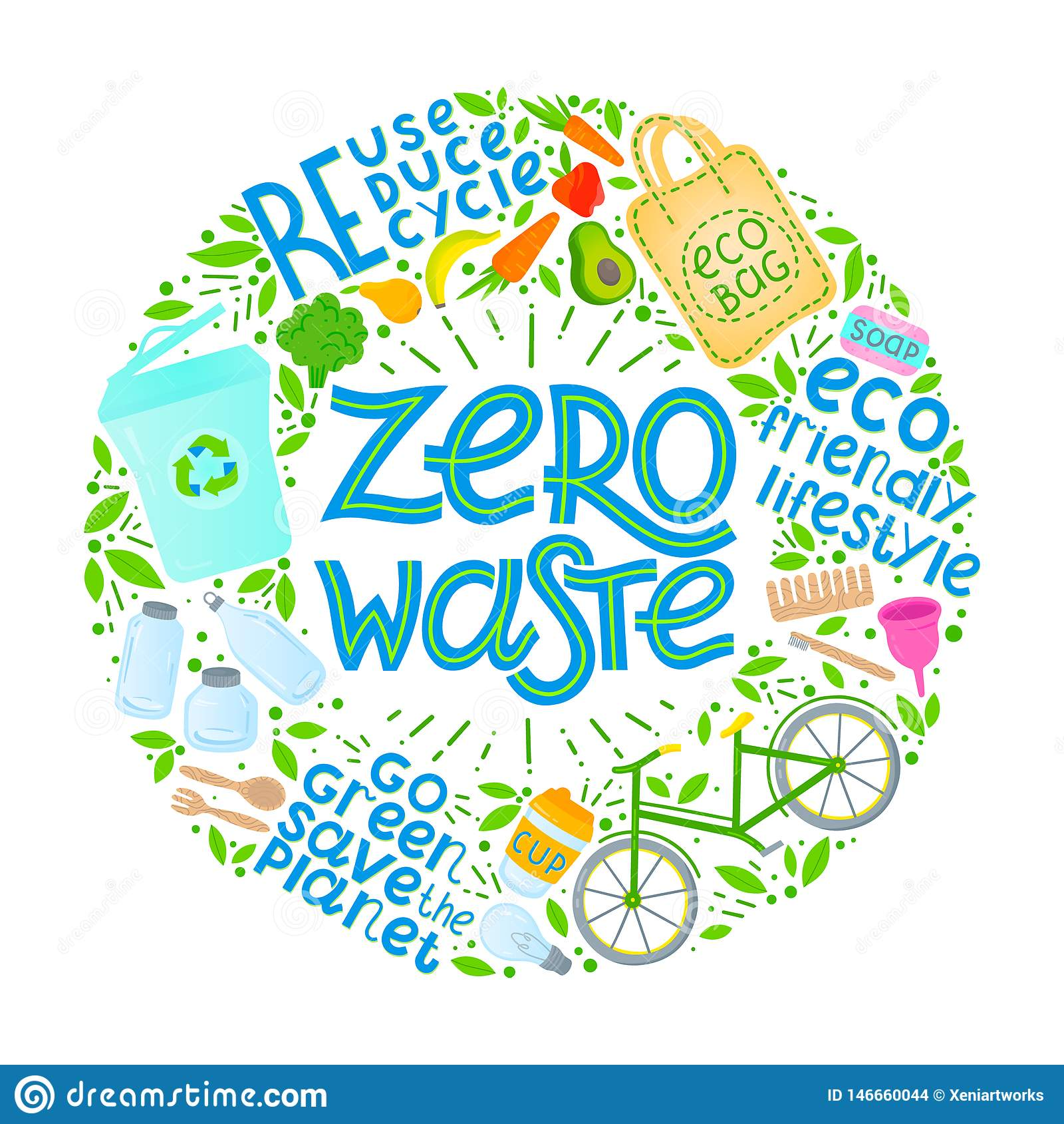 Zero waste concept
