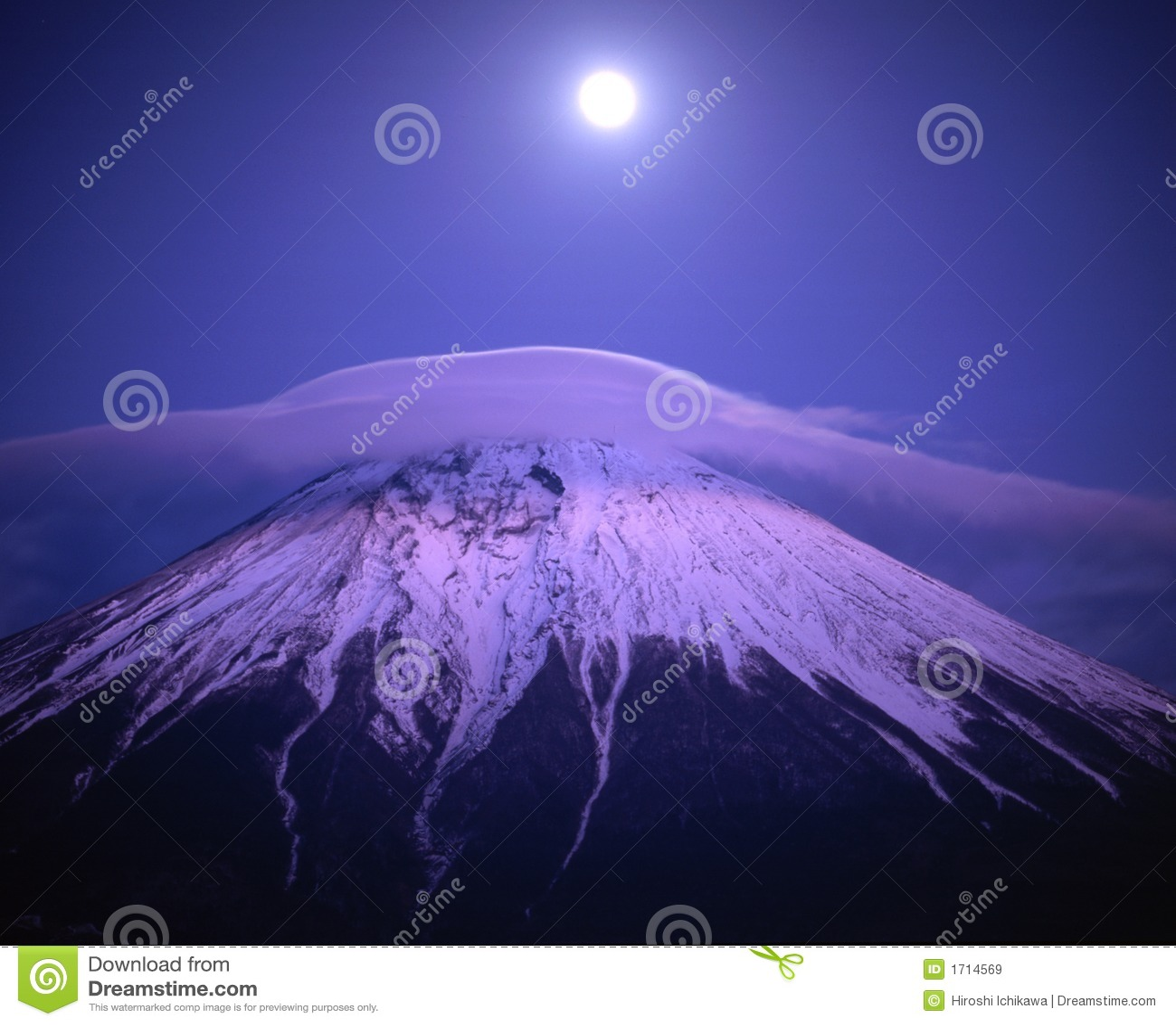 Zet Fuji III op