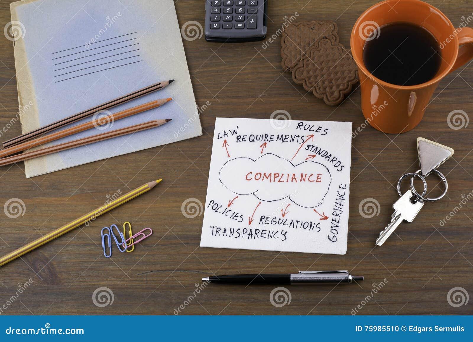 Zgodność Handwriting na pielusze Drewniany biurowy biurko z a.c.