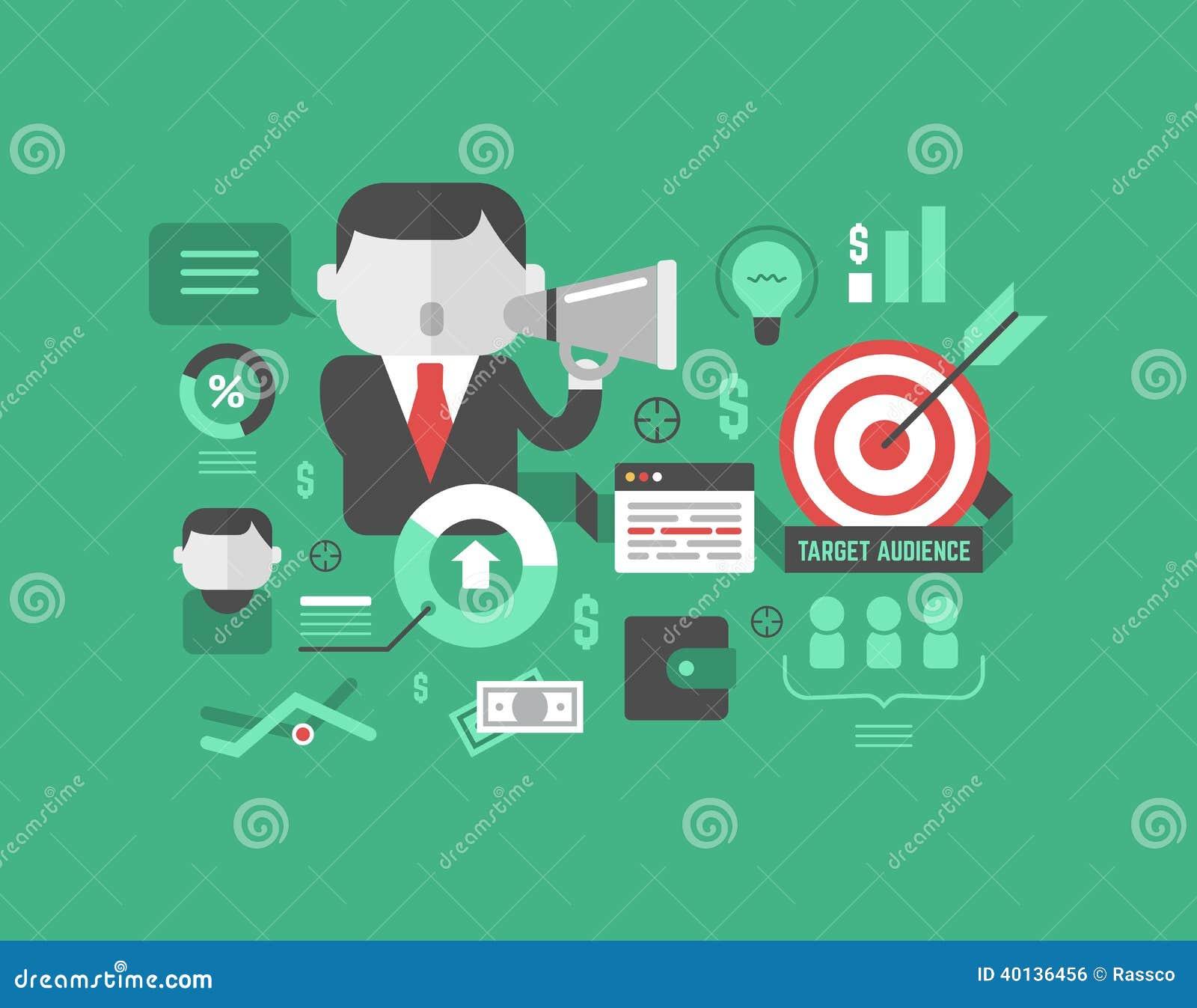 Zielgruppe. Digital-Marketing und -Werbekonzeption