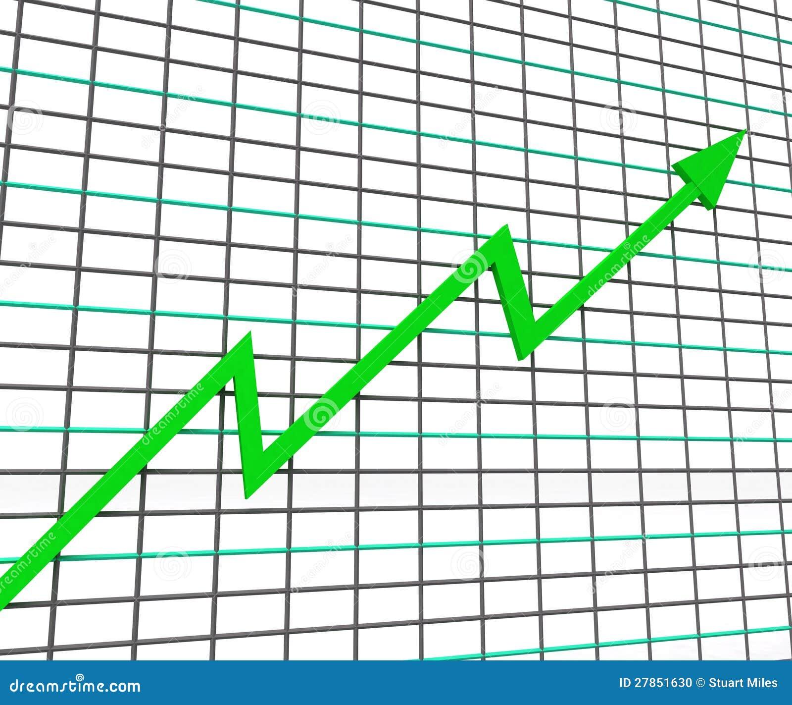 Zielona Wykresu Przedstawienie Zysku Linia