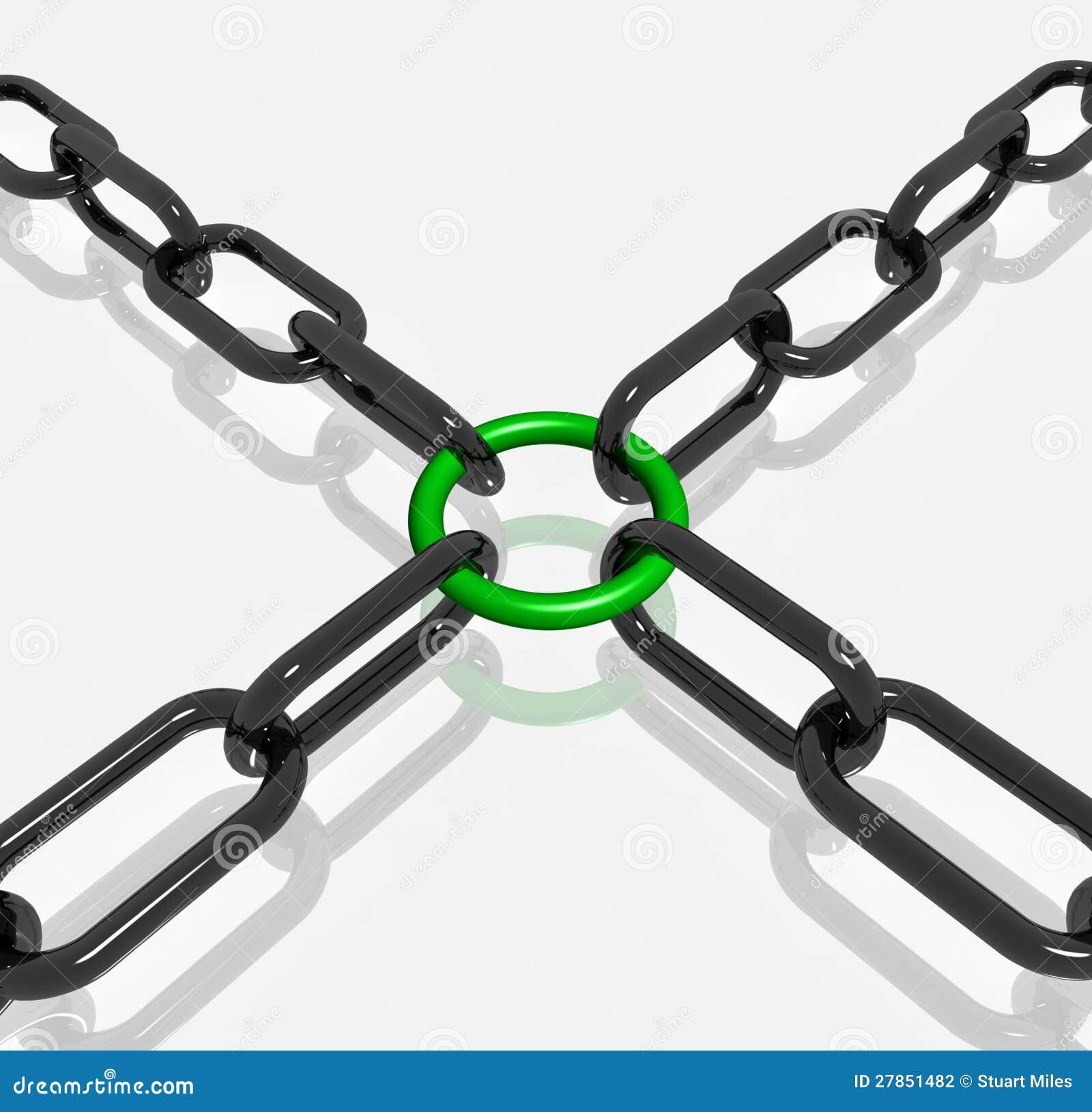 Zielony Kulisowy łańcuch Pokazuje siły ochronę