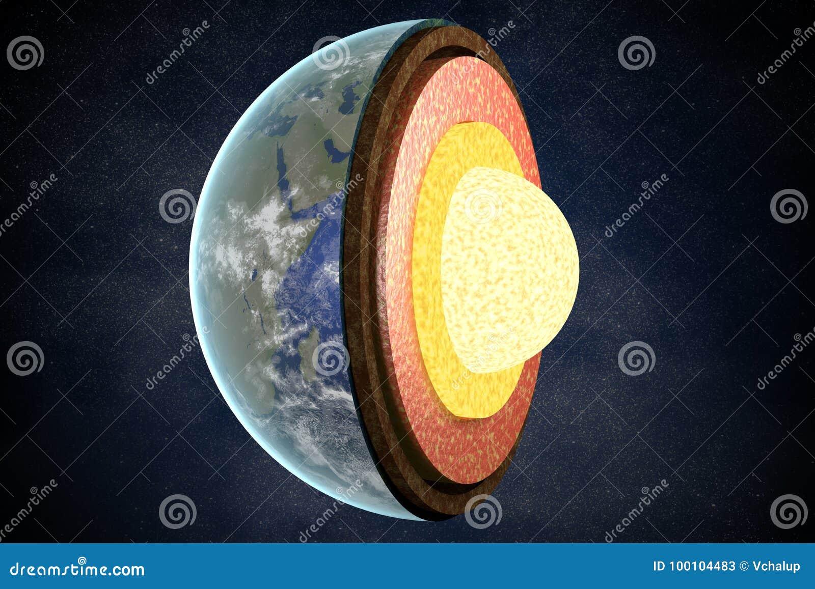 Ziemi struktura i warstwy ilustracja pozbawione 3 d