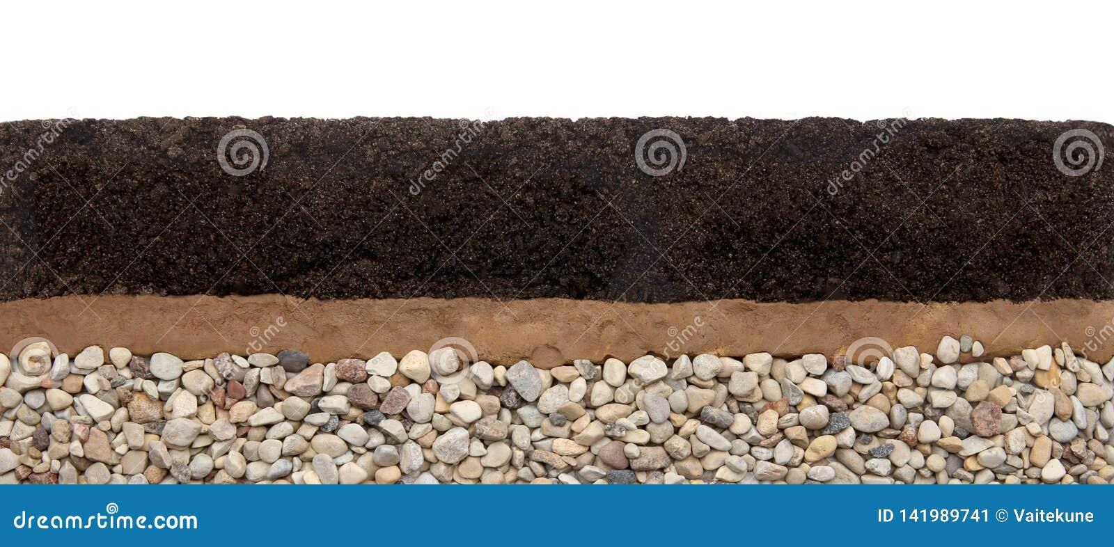 Ziemi warstwy: czarnoziem, glina i kamienie odizolowywający na białym tle,