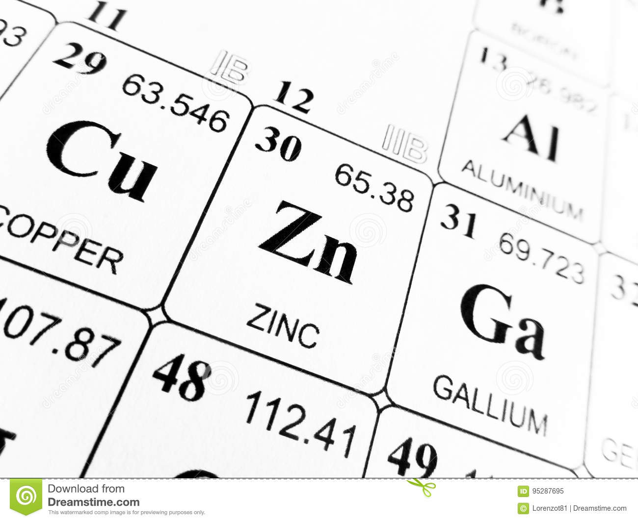 Zinc On The Periodic Table Of The Elements Stock Image Image Of