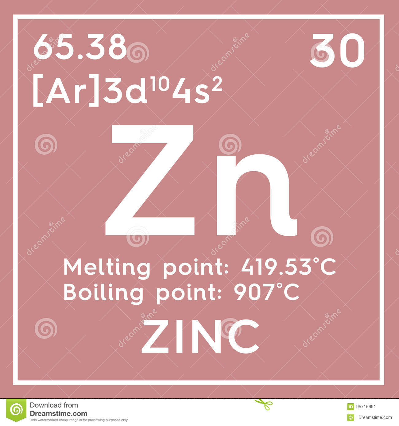 Zinc transition metals chemical element of mendeleev x27s zinc transition metals chemical element of mendeleev x27s periodic table gamestrikefo Gallery