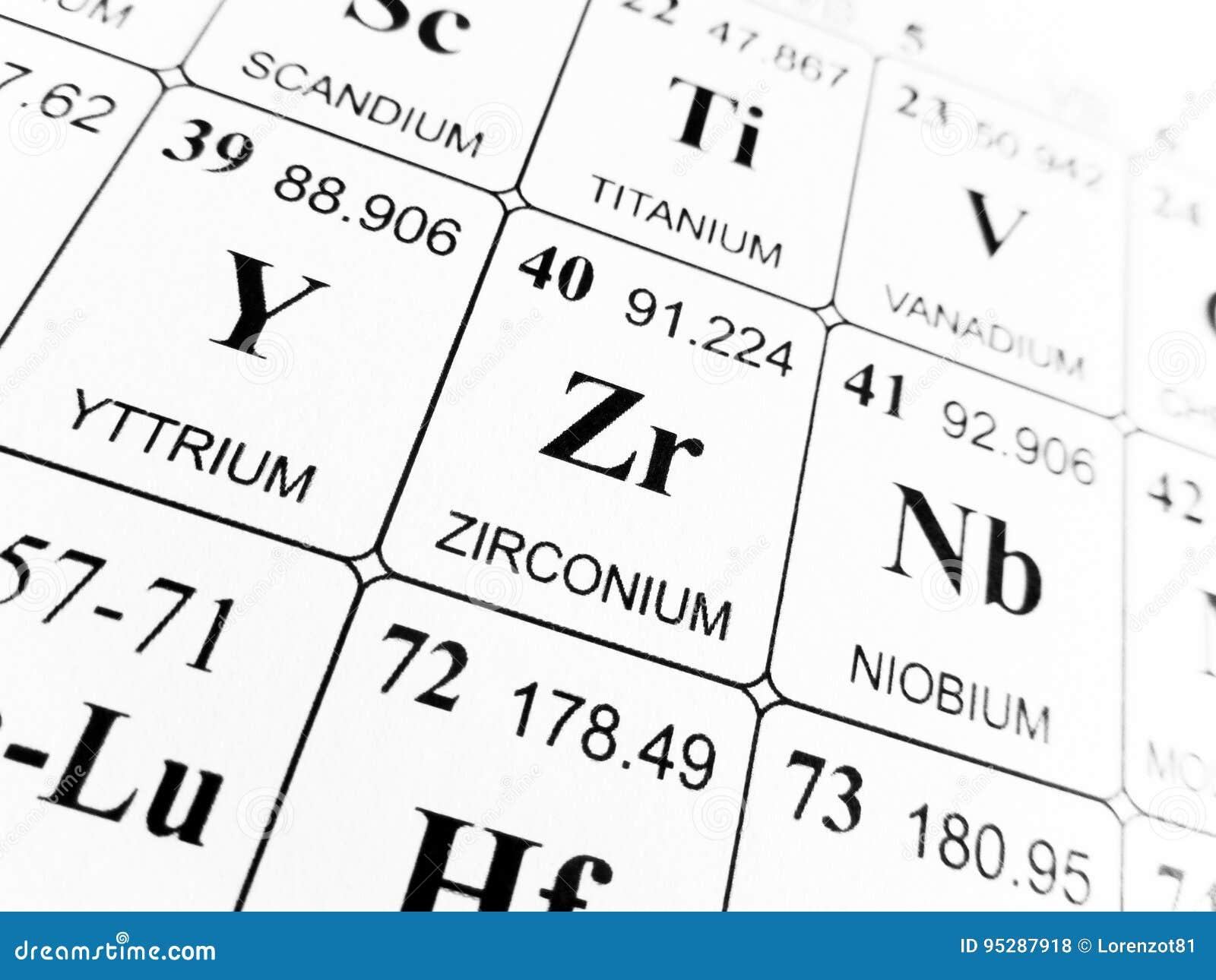 Zirconium on the periodic table of the elements stock photo image zirconium on the periodic table of the elements urtaz Gallery