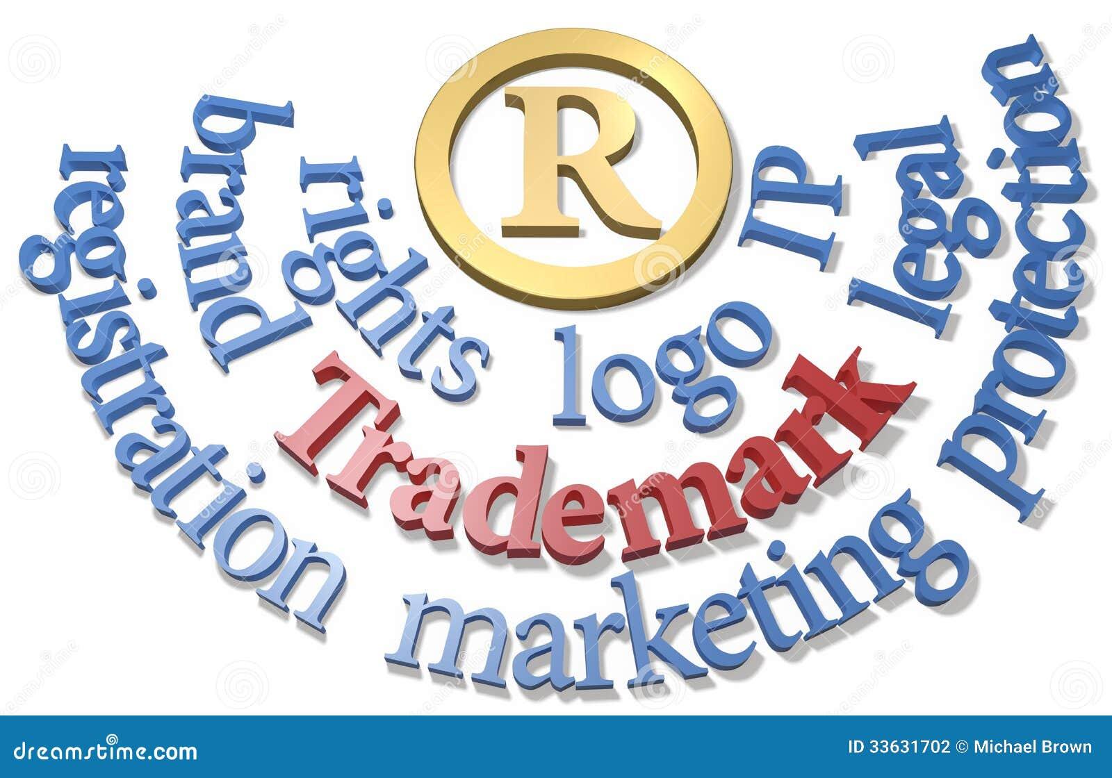 Znaków firmowych słowa wokoło IP R symbolu