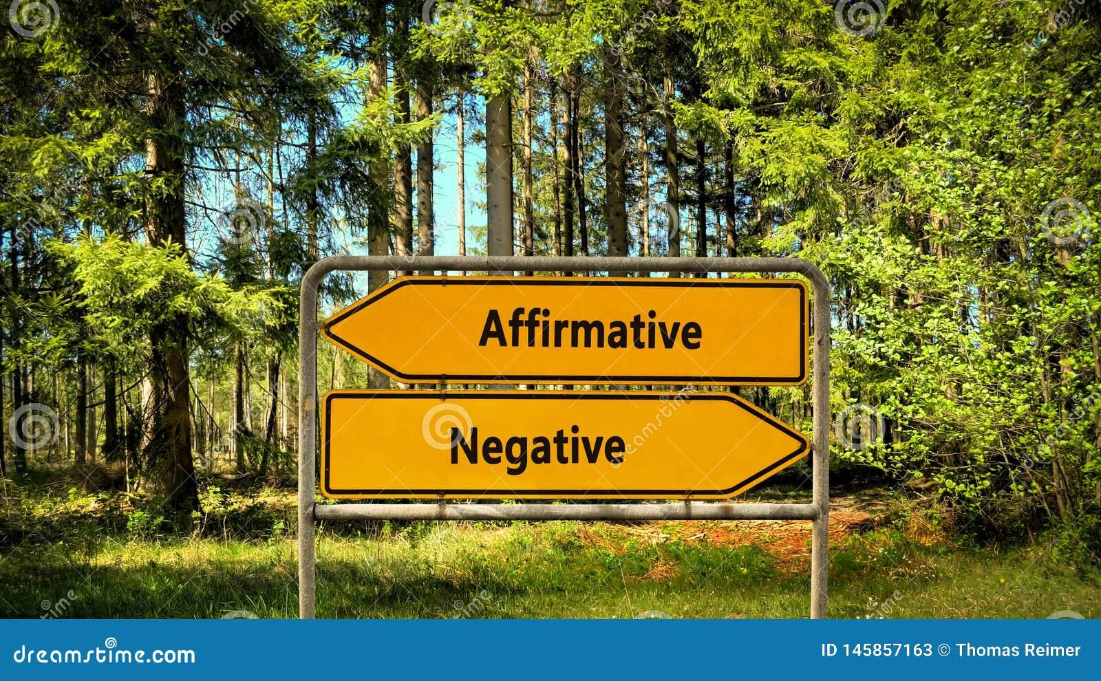 Znaka Ulicznego twierdzenie versus negatyw
