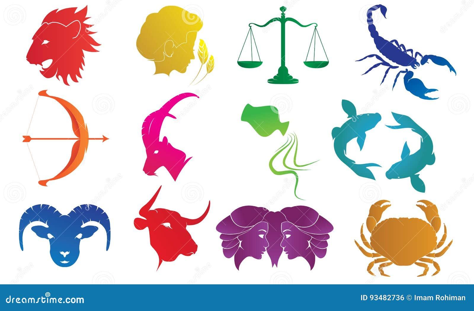 Znaki horoskopów