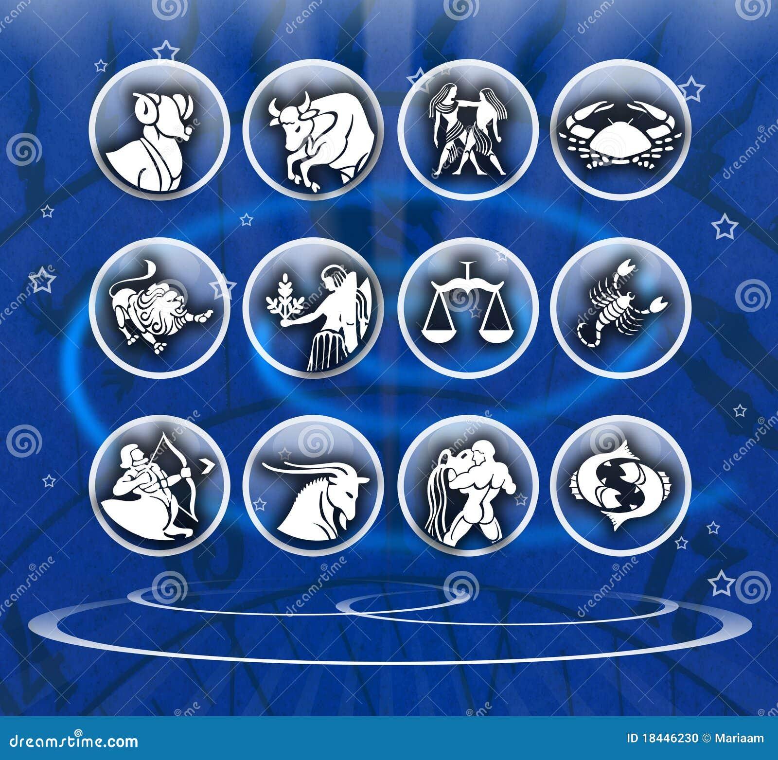 Zodiac ανασκόπησης
