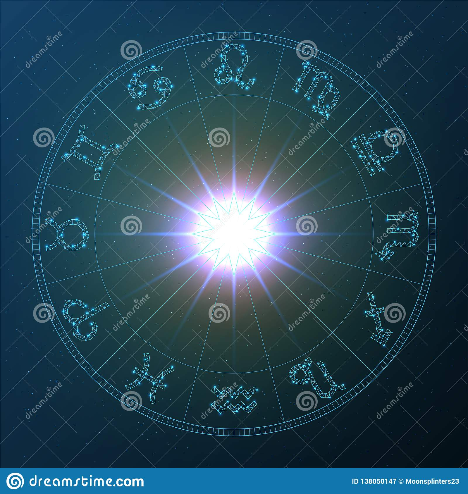 Zodiac ρόδα, διανυσματική zodiac ρόδα με zodiac τα σημάδια σε ένα διαστημικό υπόβαθρο