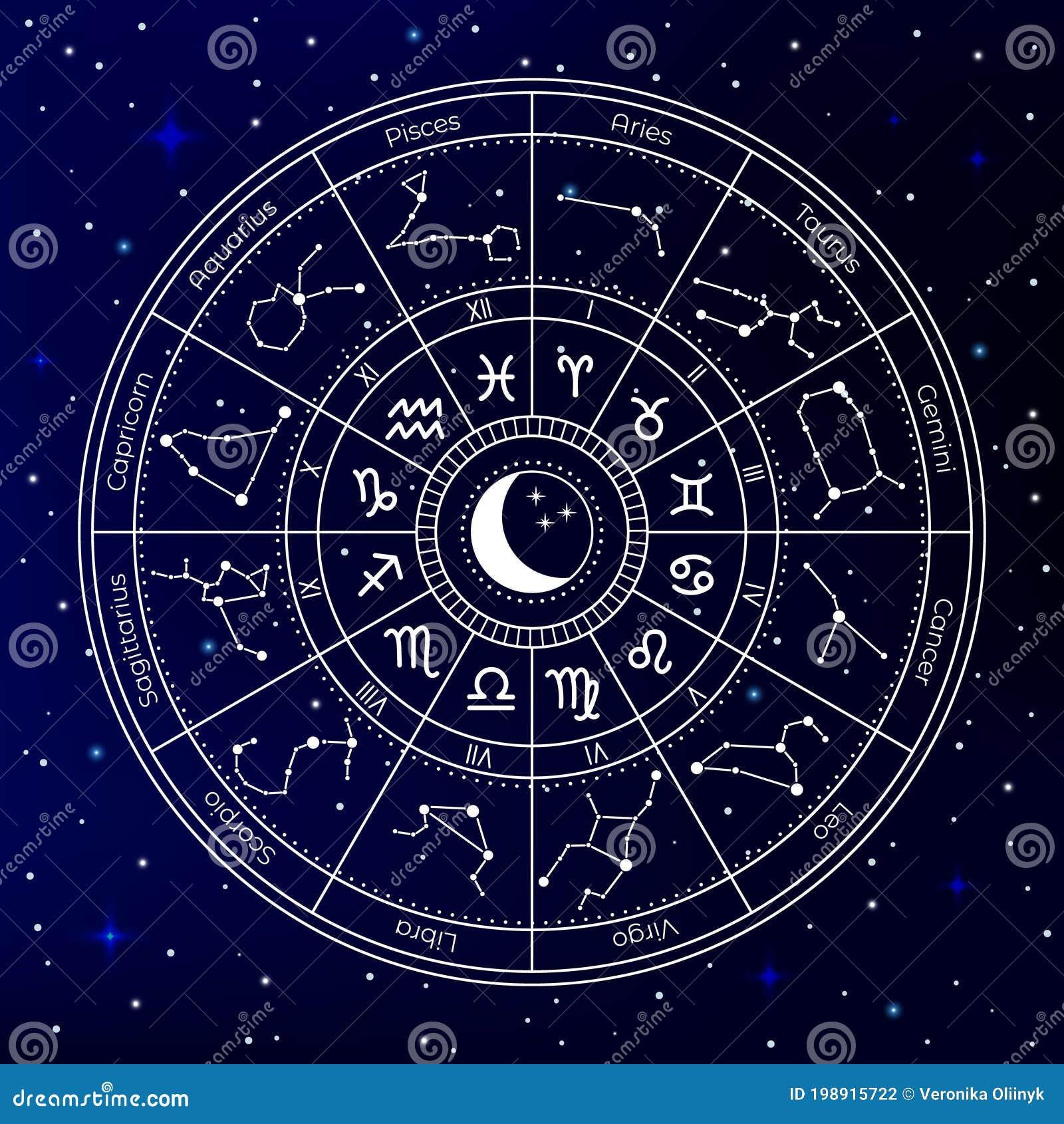 Zodiac Astrology Circle. Astrological Constellation Wheel, Zodiac ...