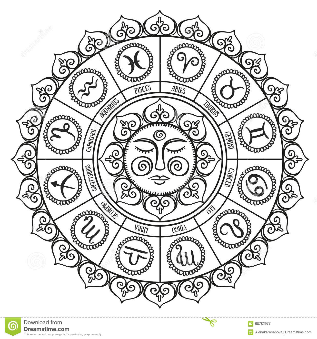 Zodiac Circle With Horoscope Signs.Hand Drawn Vector ...