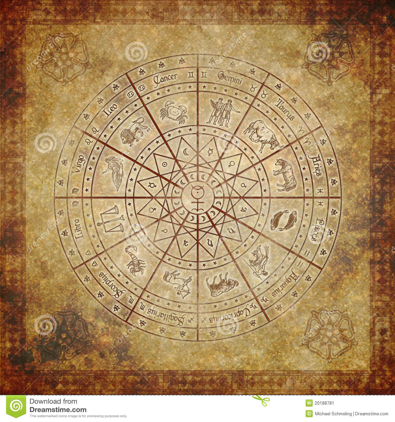 Astrology Papers Zodiac Circle Very Old Paper  Astrology Papers