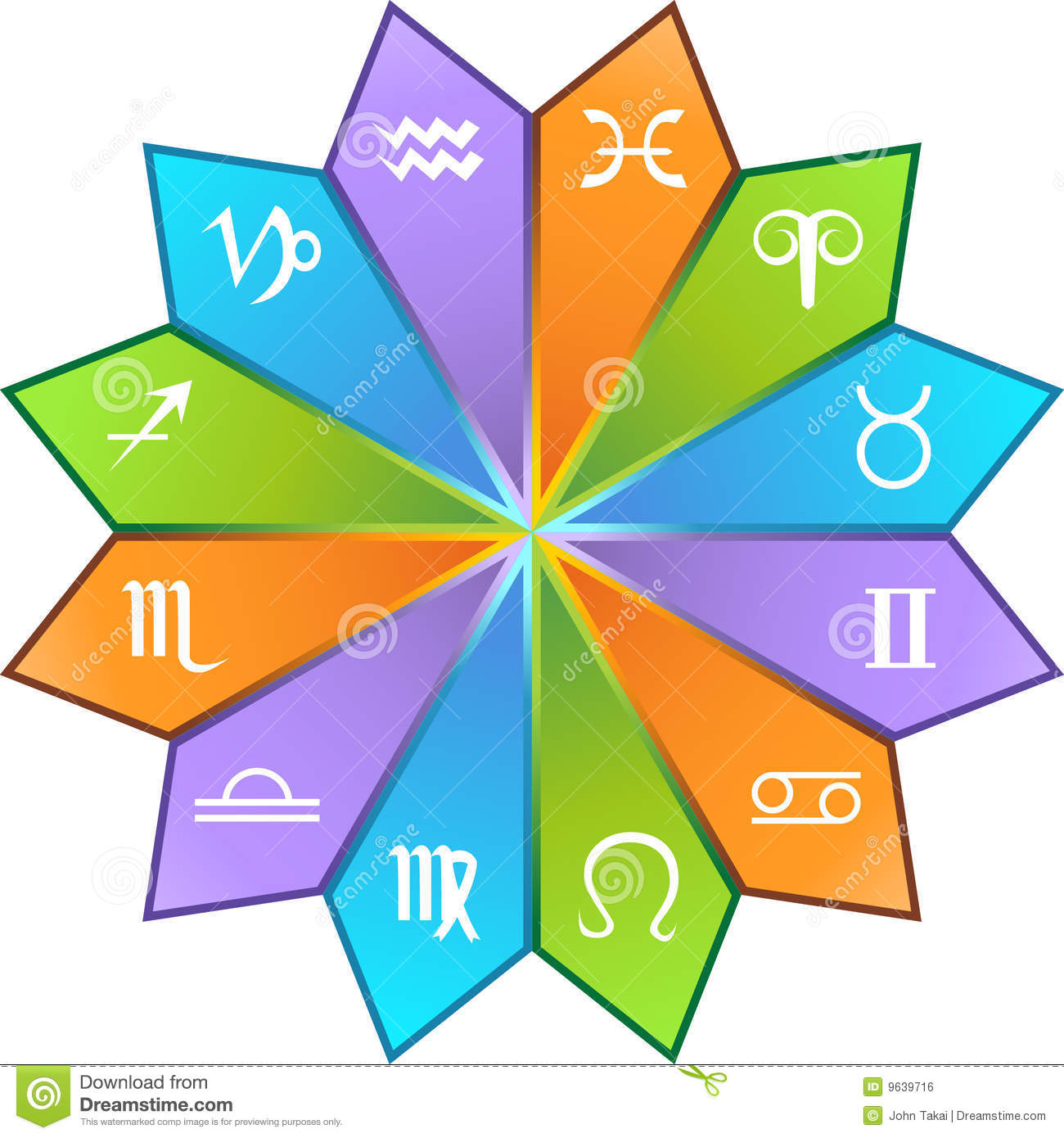 The Wheel Of Zodiac Horoscope Wheel Royalty Free Stock