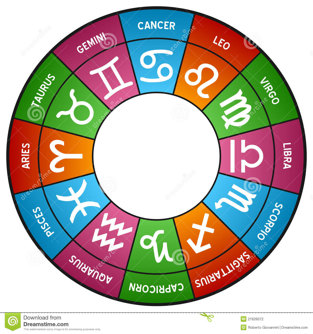 Colorful zodiac wheel with the twelve horoscope icons, isolated on ...