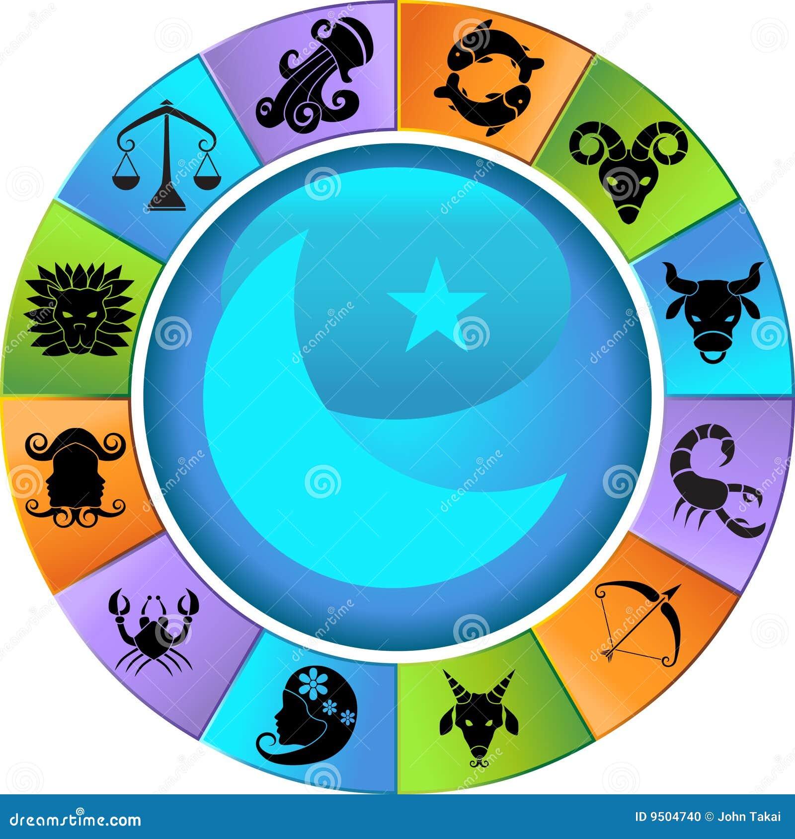 ===Tu horoscopo lo dice todo=== - Página 4 Zodiac-horoscope-wheel-9504740