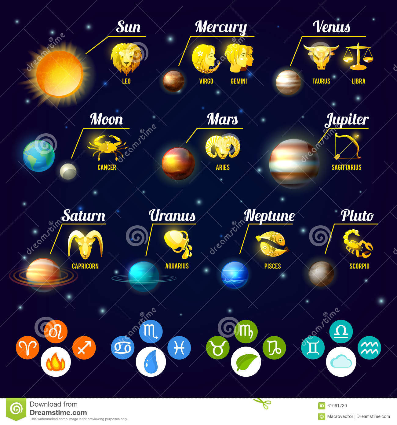 solar system zodiac signs - photo #30