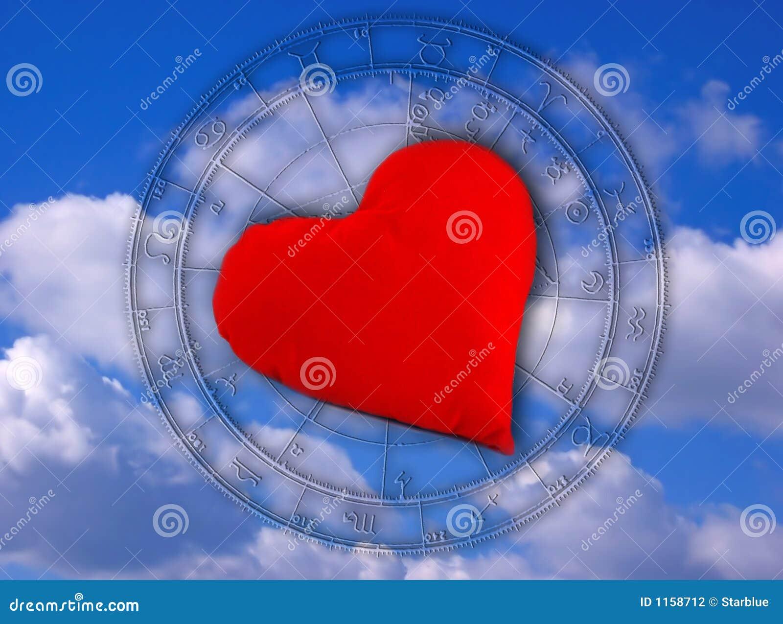 Zodiac and love