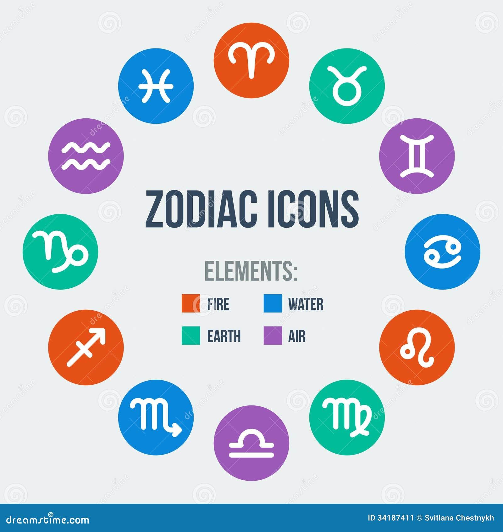 Zodiac signs stock vector  Illustration of design, icon - 34187411