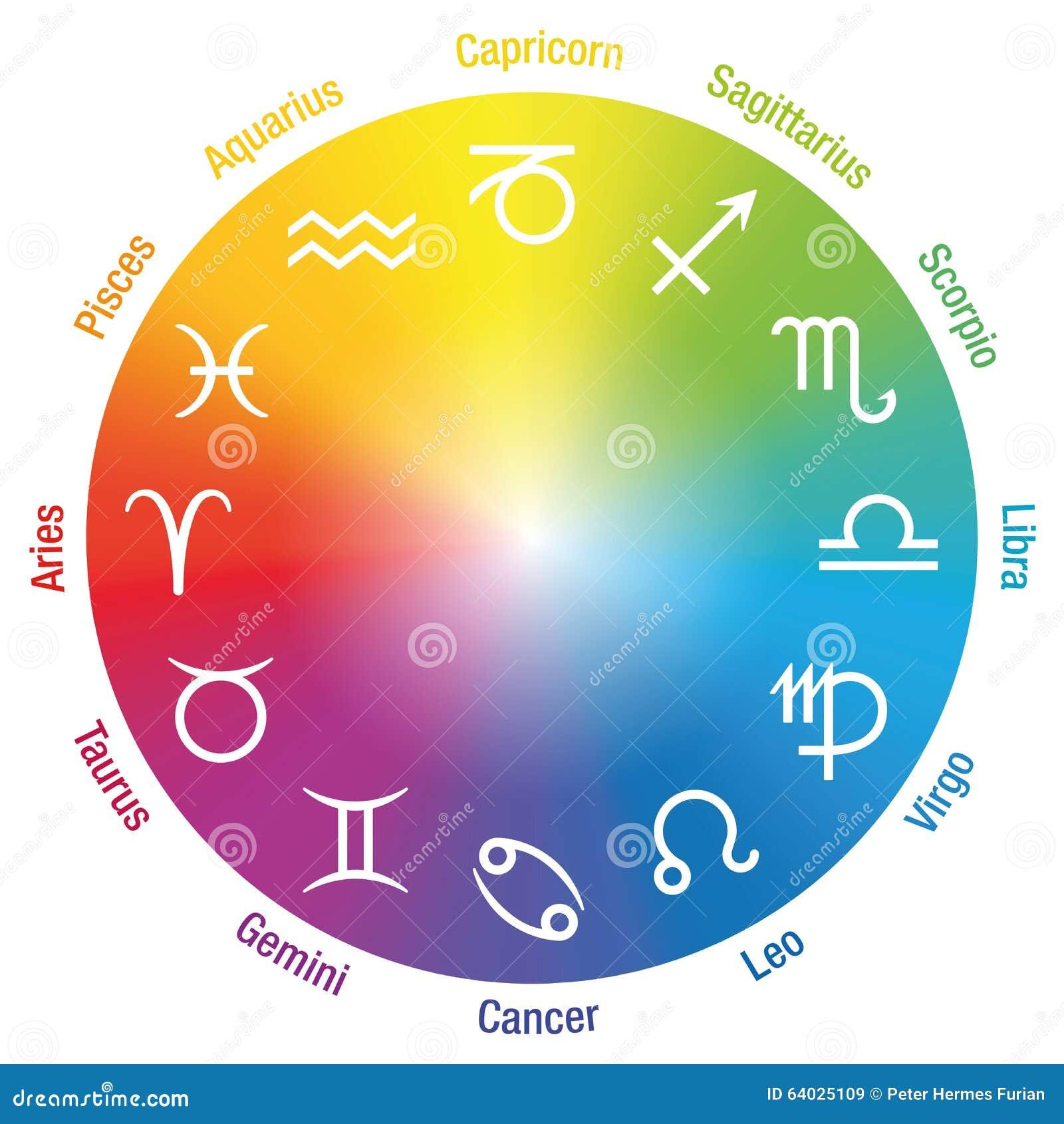 Zodiac Signs Rainbow Colored Circle