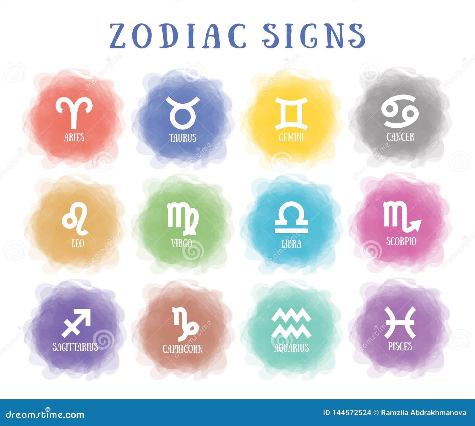 Zodiac Signs  Smoky Circle  Line Symbol  Aquarius, Libra