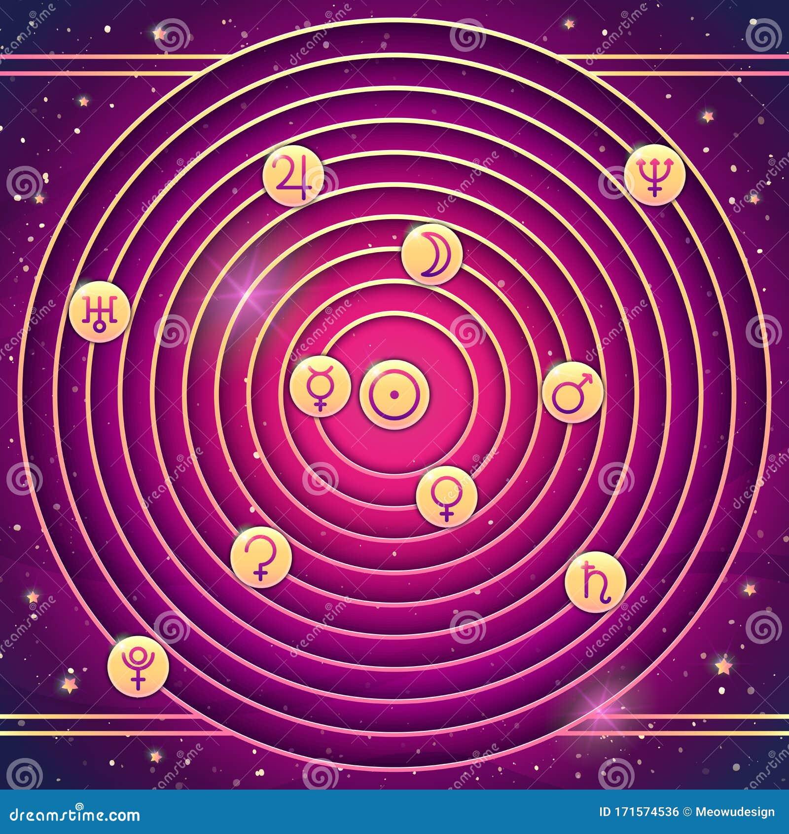 Zodiac Symbols Wheel Banner Astrological Vector Background Stock Vector Illustration Of Oracle Orbit 171574536