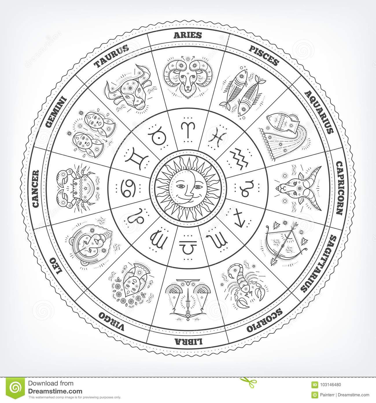 Zodiacal Circle With Astrology Signs  Vector Design Element Isolated