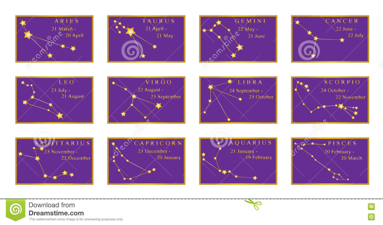 Zodiacal Constellations With Its Data By Months In Golden Frames ...