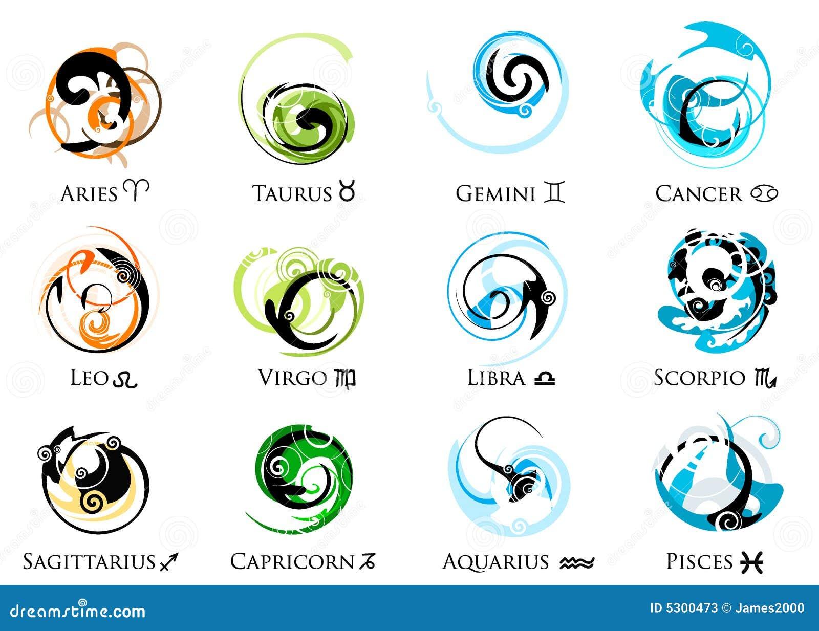 Download Zodiaco illustrazione vettoriale. Illustrazione di marchio - 5300473